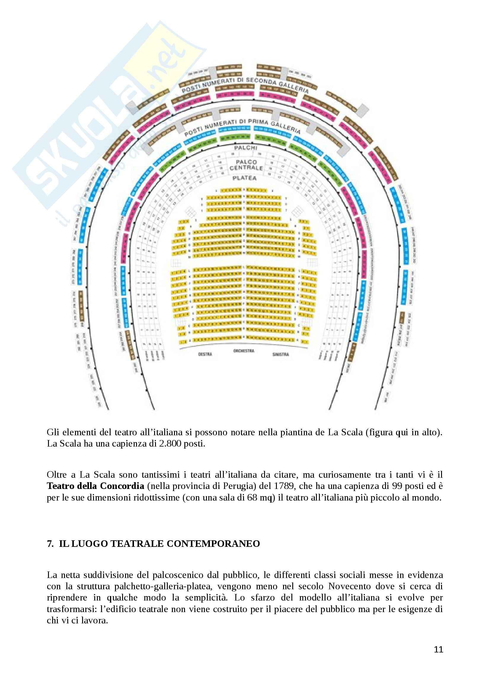 Storia del teatro e dello spettacolo - edificio teatrale dall'antichità ai tempi moderni Pag. 11