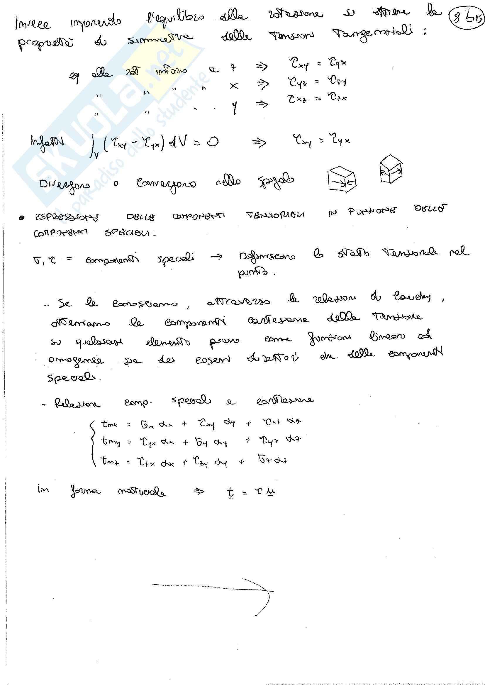 Lezioni, Scienza delle costruzioni Pag. 16