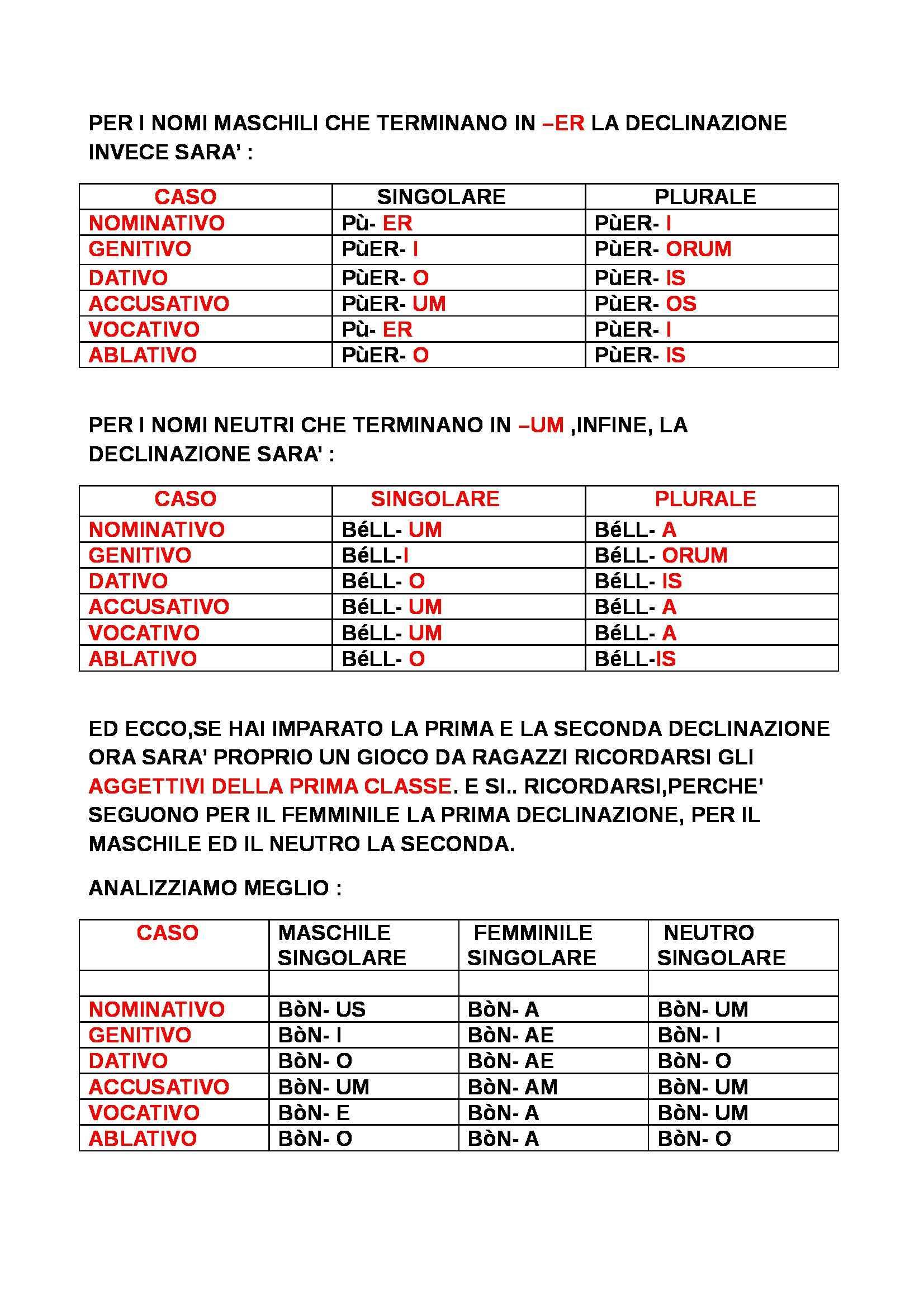 Lingua latina - Appunti Pag. 2