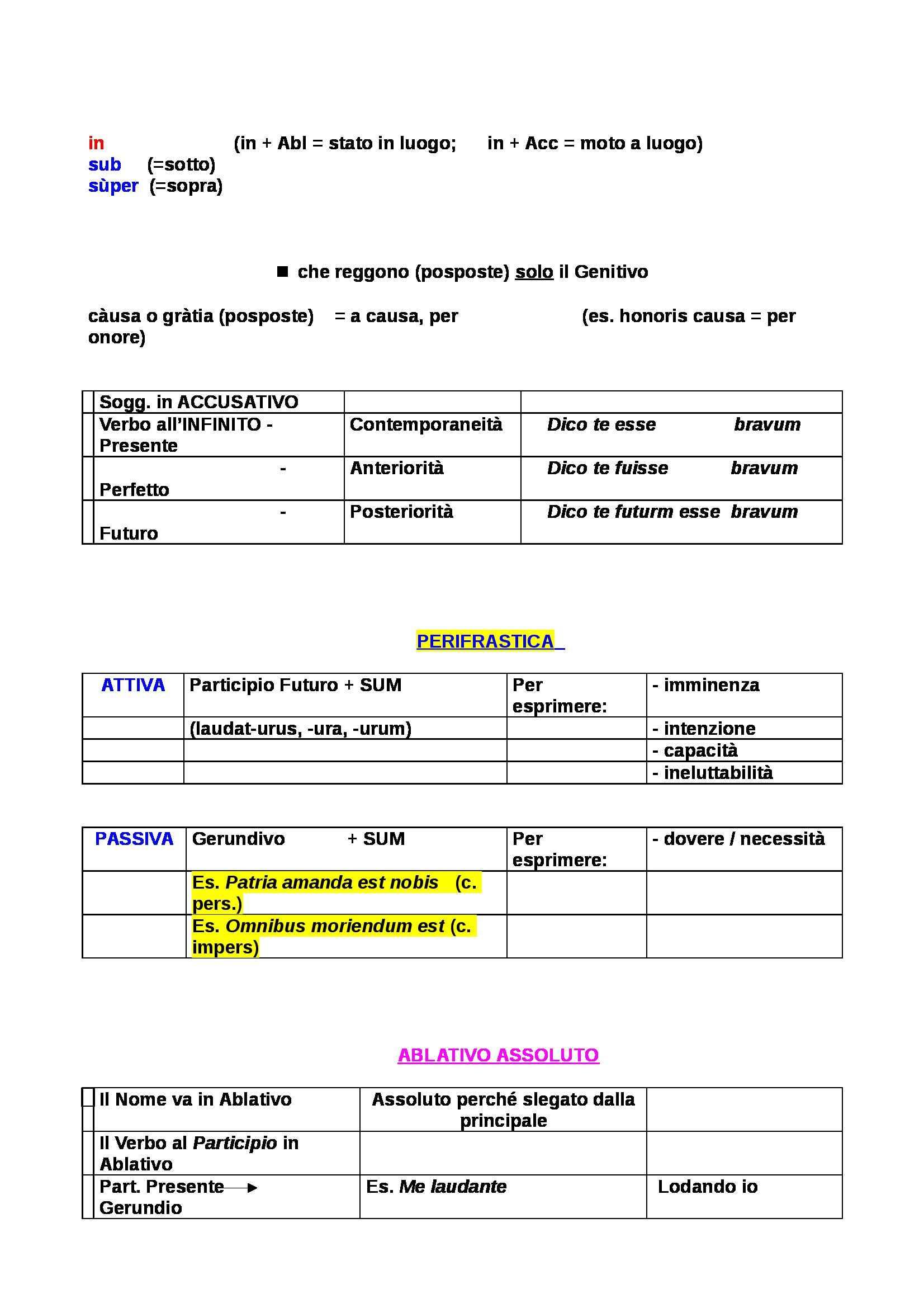 Lingua latina - Appunti Pag. 26