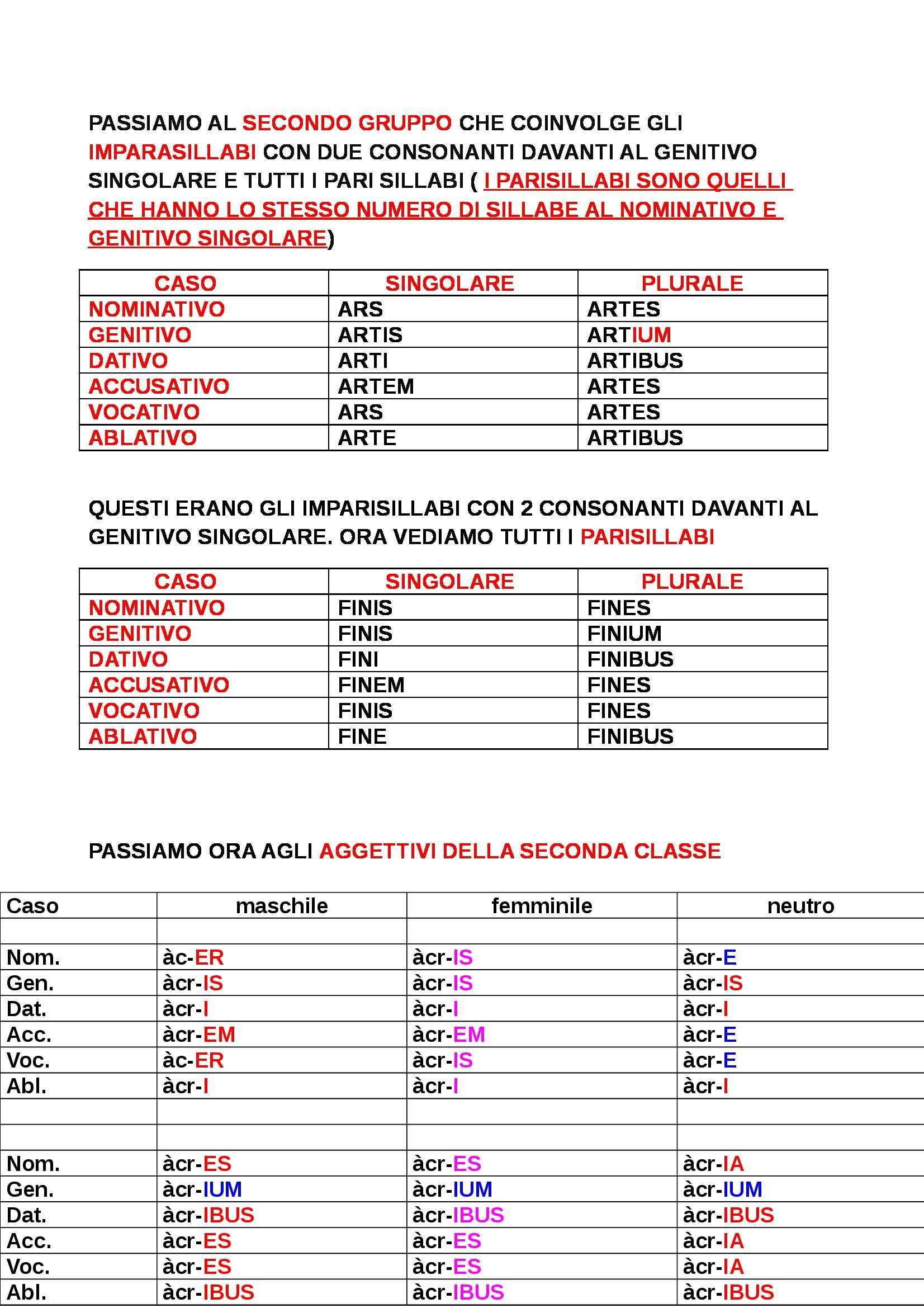 Lingua latina - Appunti Pag. 6