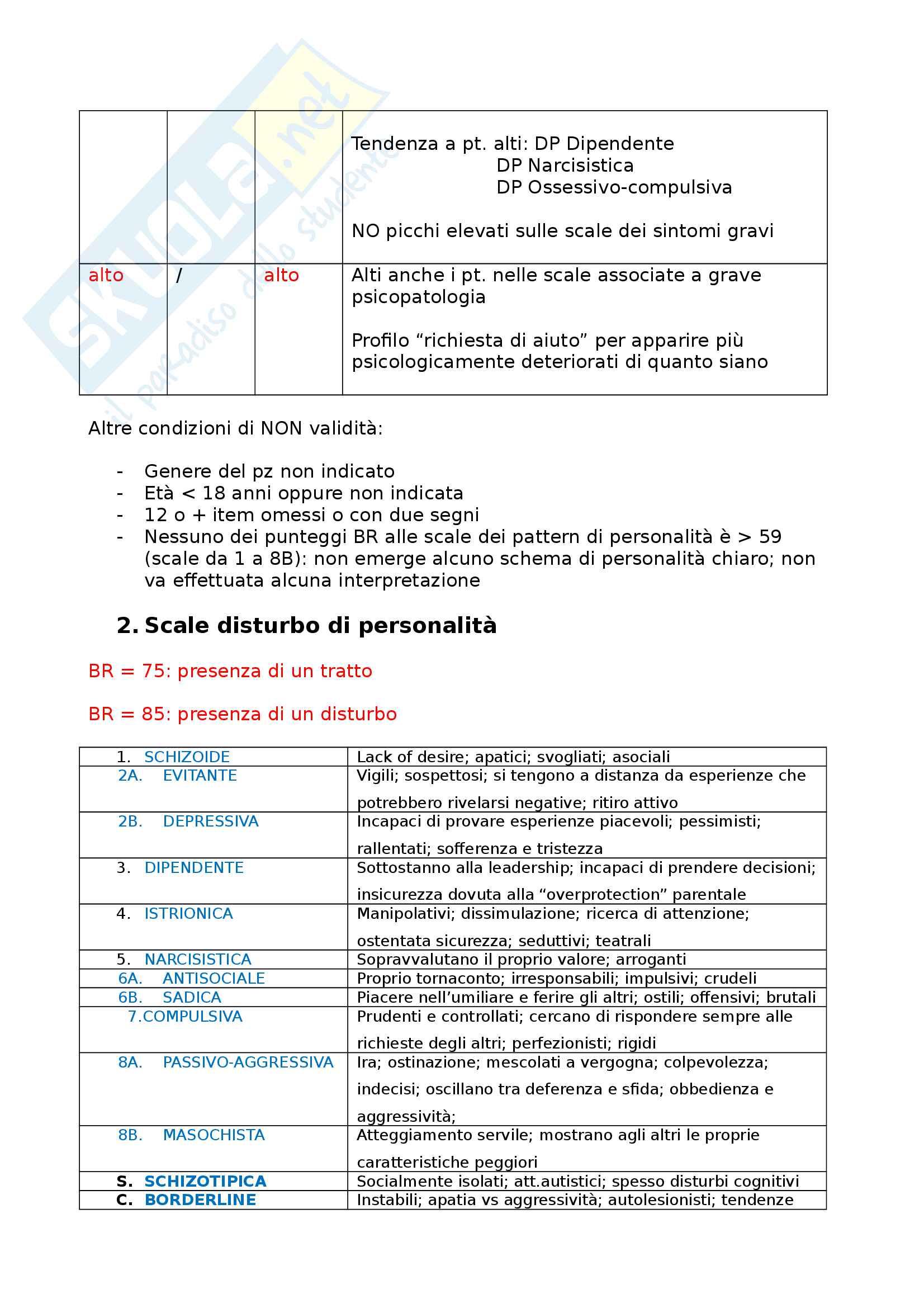 Psicodiagnostica clinica - schema CBA 2.0 e MCMI-III: stesura del referto diagnostico Pag. 6