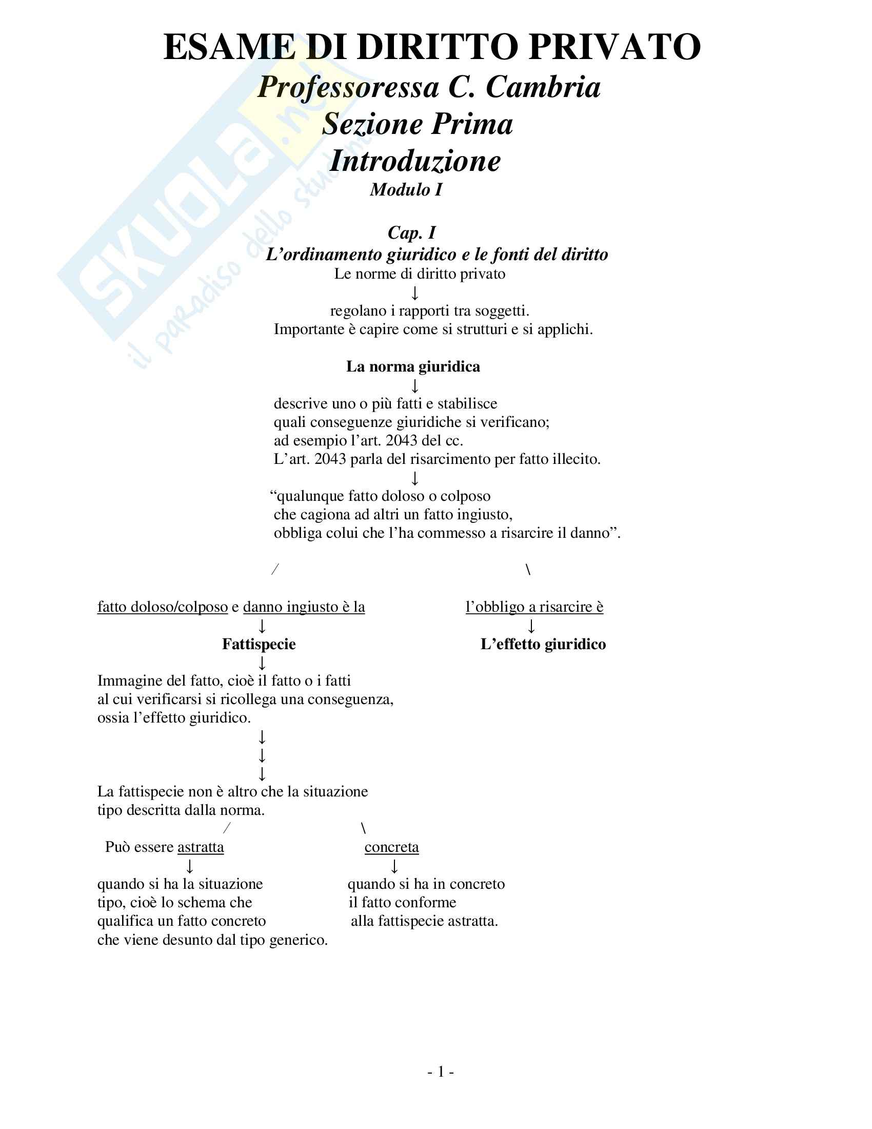 Riassunto esame Diritto Privato, prof. La Rocca, libro consigliato Istituzioni di Diritto Privato di Trimarchi