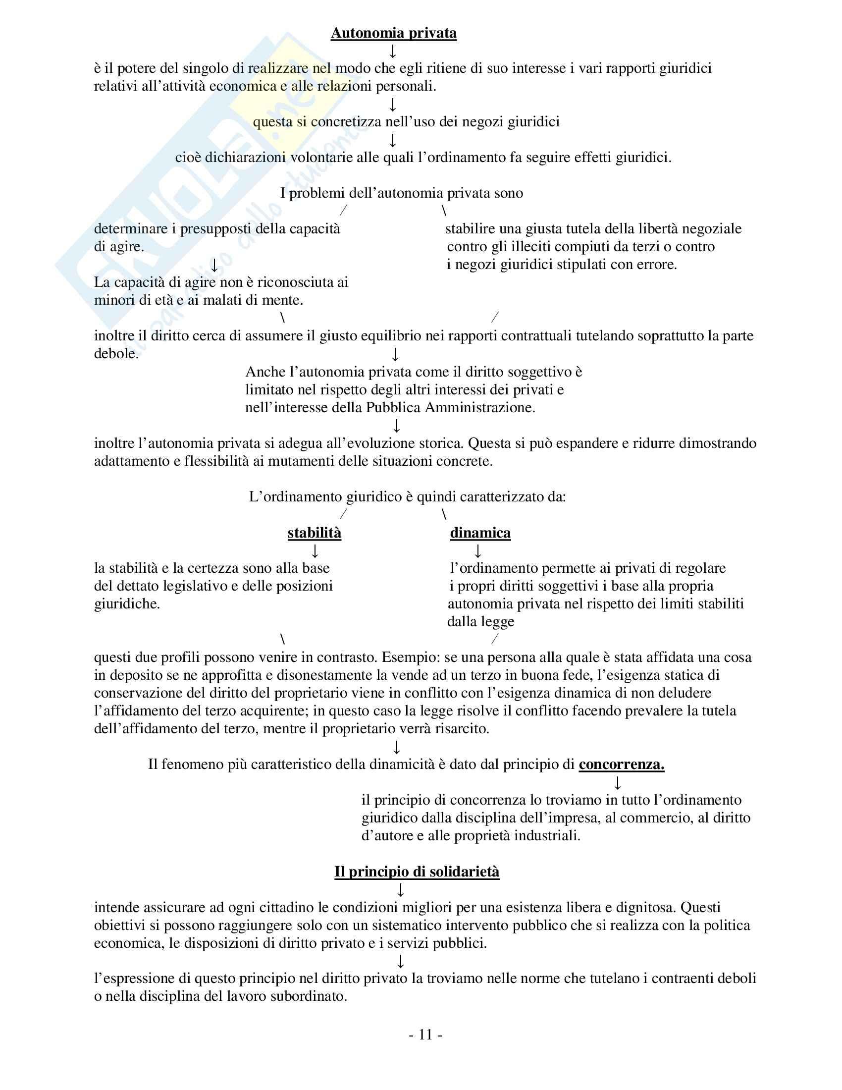 Riassunto esame Diritto Privato, prof. La Rocca, libro consigliato Istituzioni di Diritto Privato di Trimarchi Pag. 11