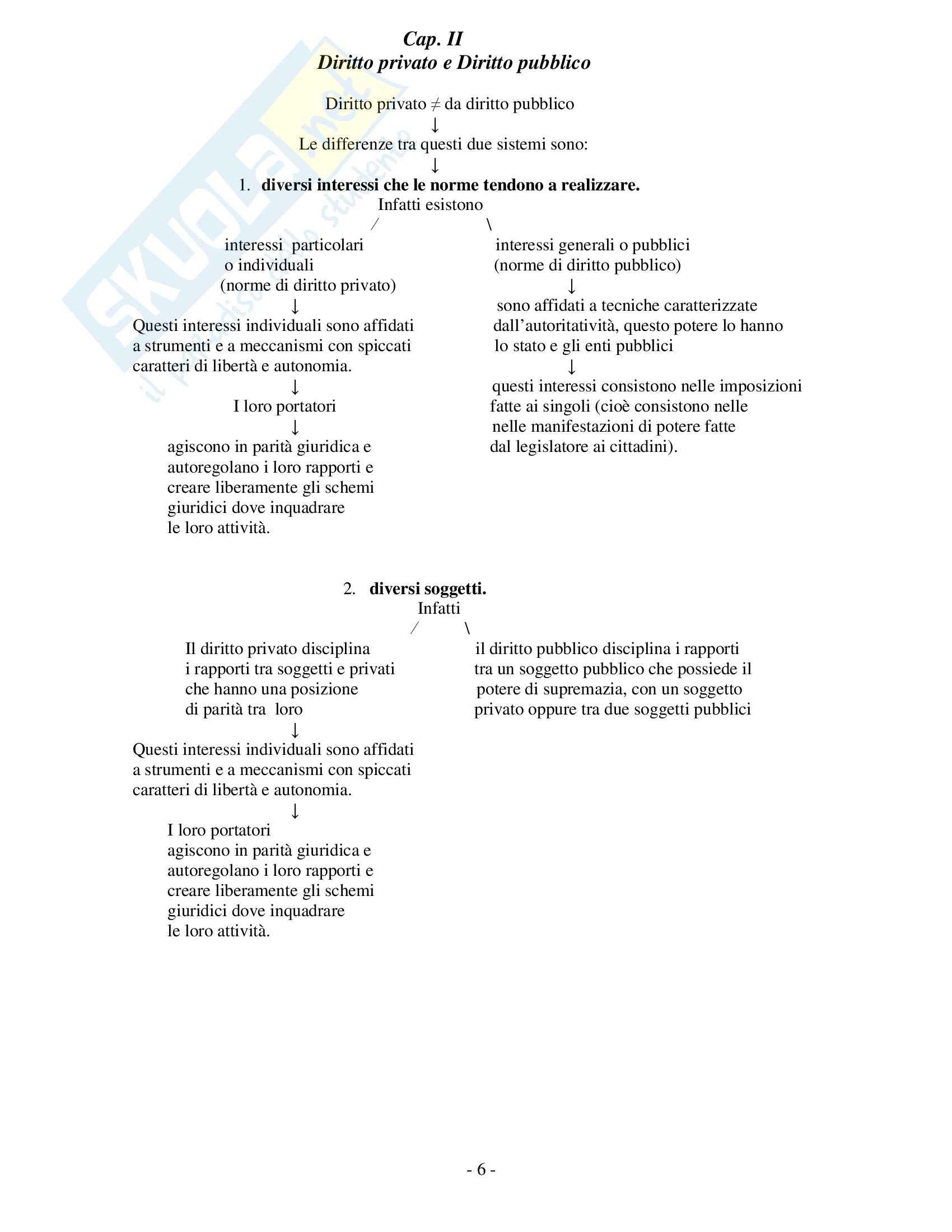 Riassunto esame Diritto Privato, prof. La Rocca, libro consigliato Istituzioni di Diritto Privato di Trimarchi Pag. 6
