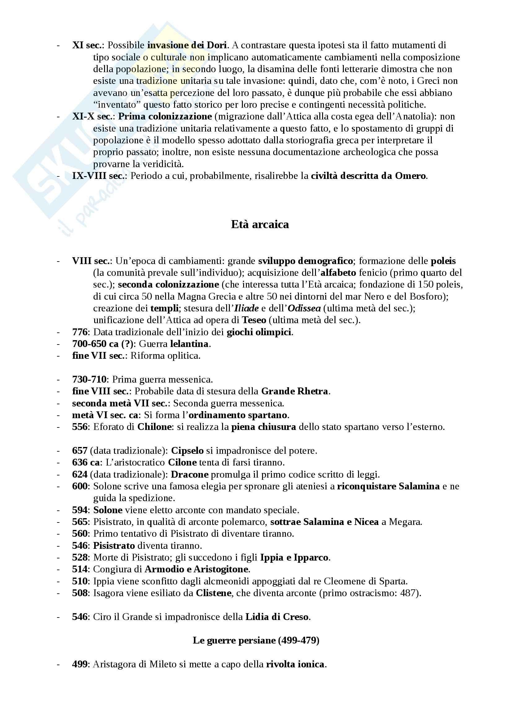 Storia greca - Cronologia Pag. 2