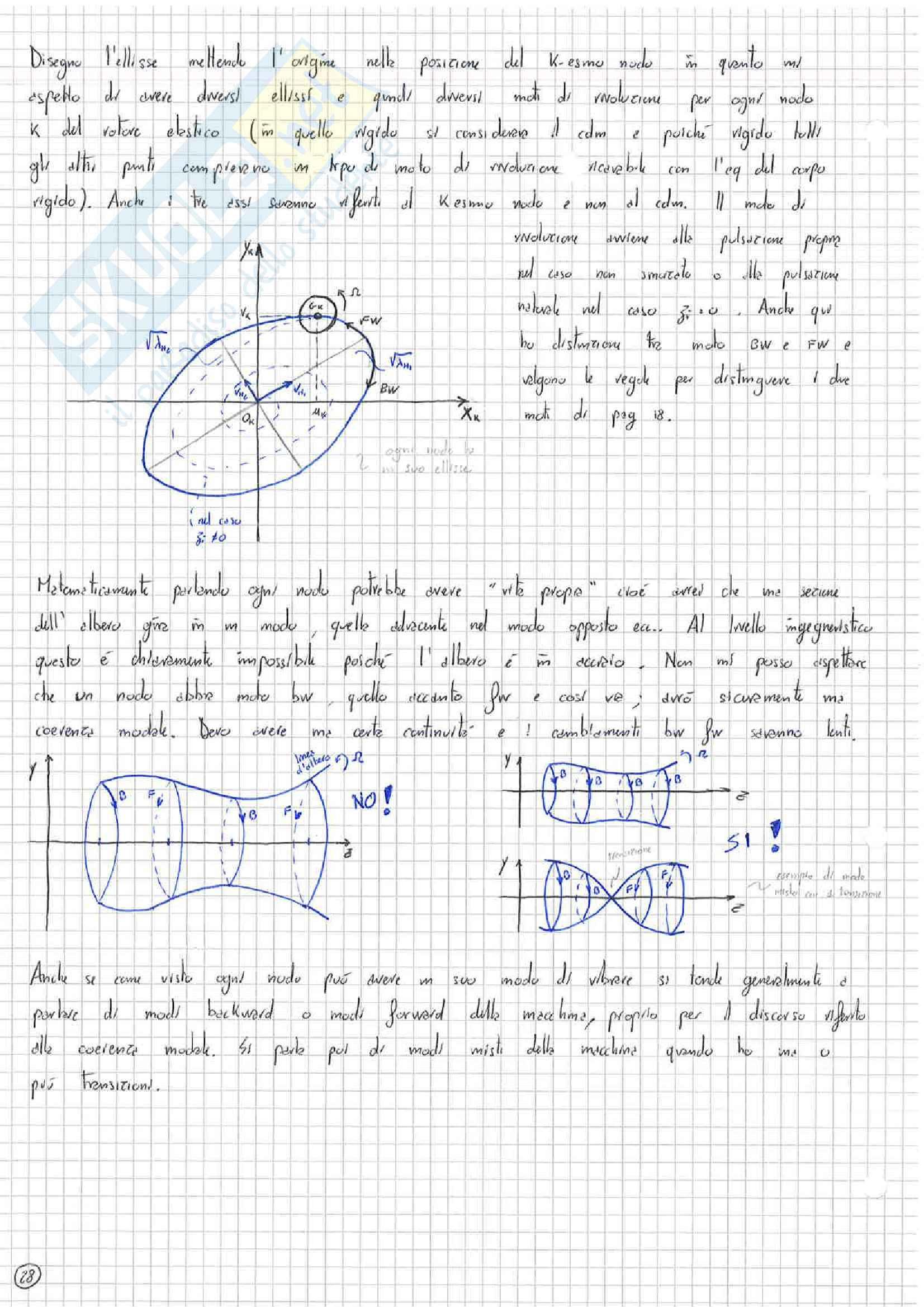 Dinamica dei Rotori - Teoria Pag. 36