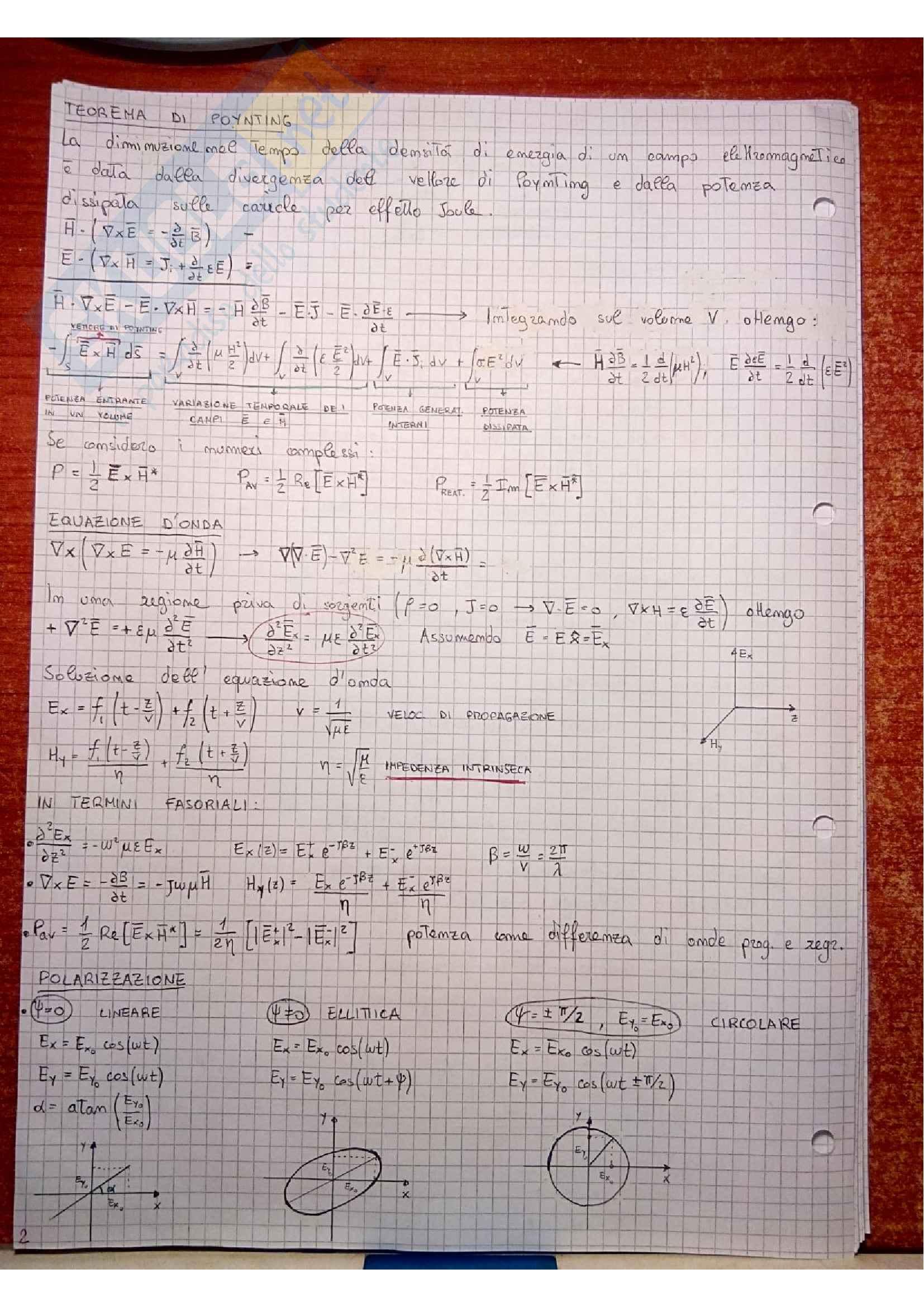 Applicazioni Industriali dell' Elettromagnetismo - Teoria Pag. 2