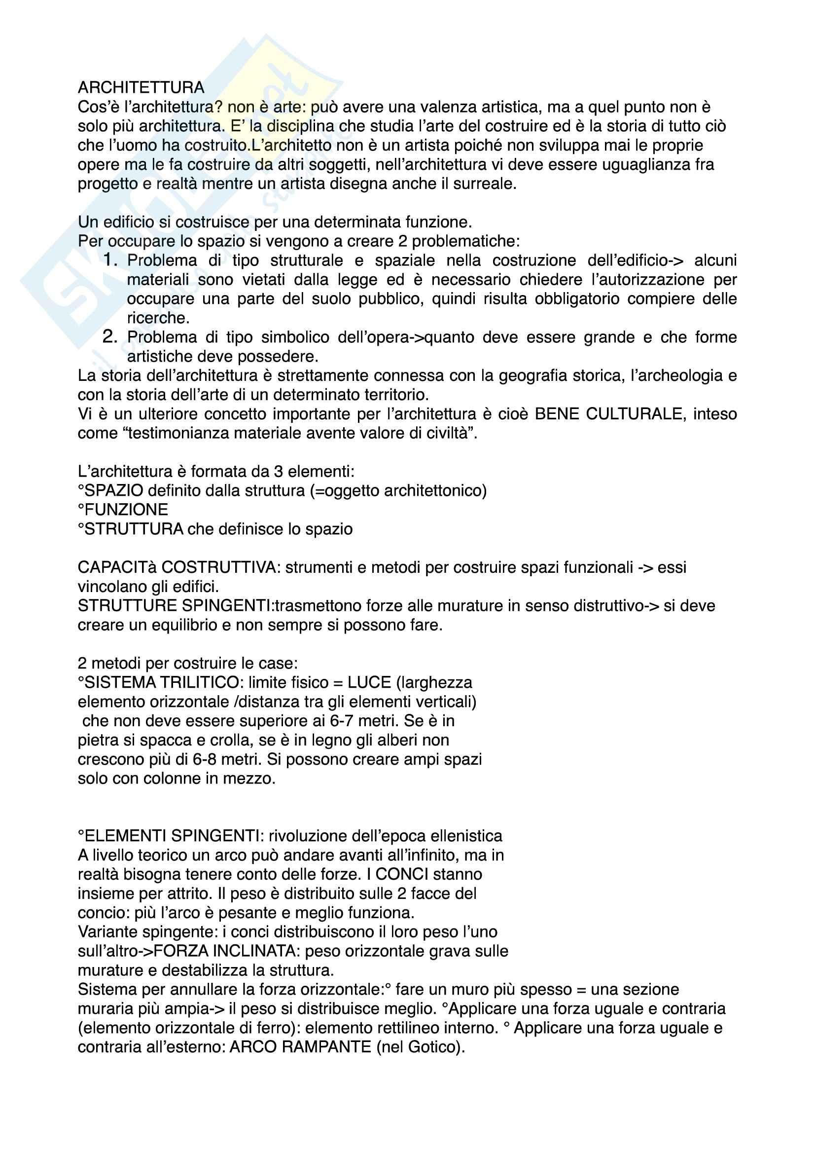 Storia dell'architettura e dei itinerari turistici - Riassunto esame, prof. Lusso