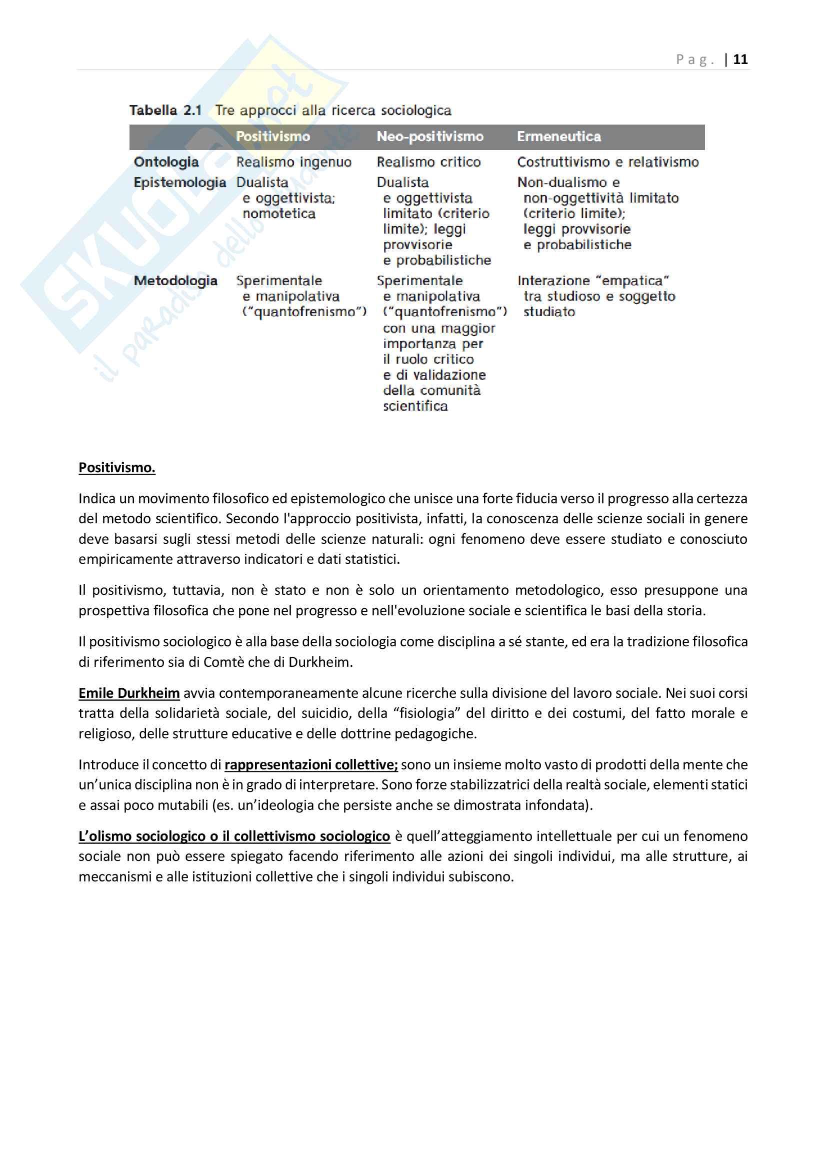 Sociologia Pag. 11