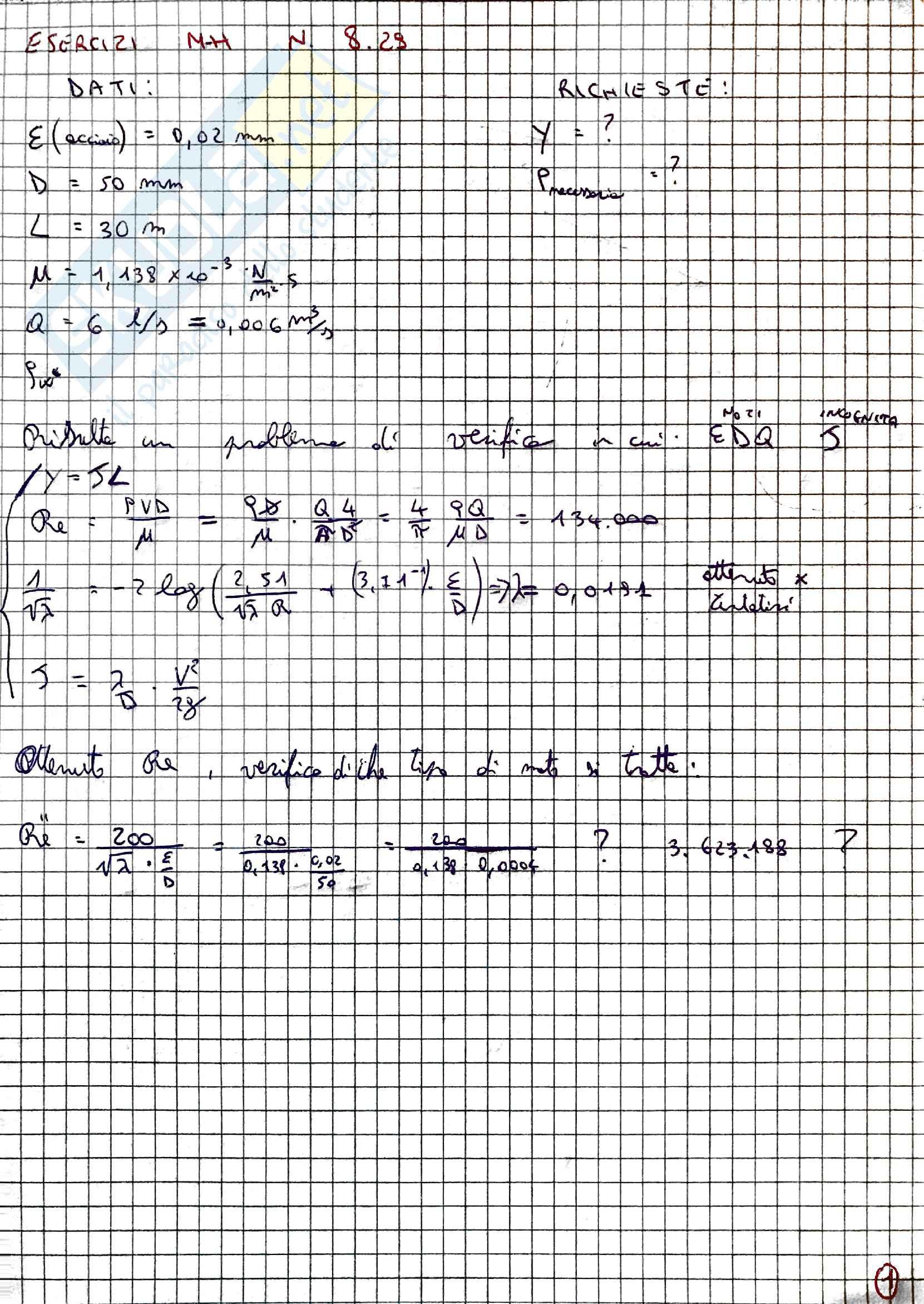 Esercizi idraulica Pag. 2