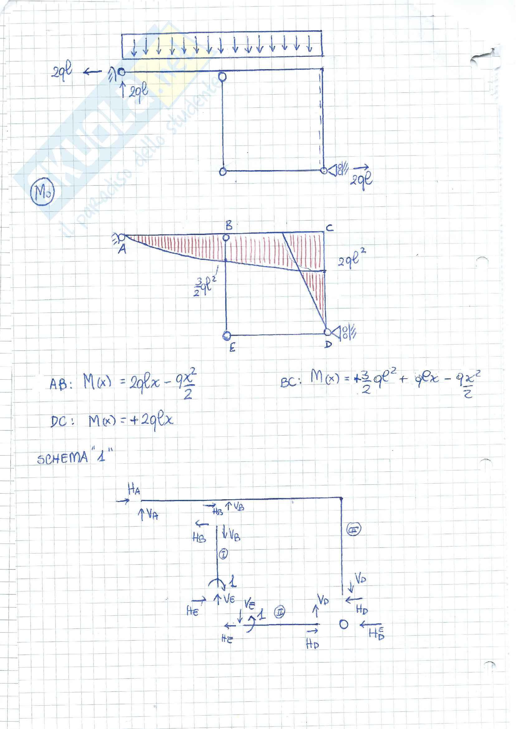 Strutture iperstatiche- esercizi (metodo delle forze) Pag. 41