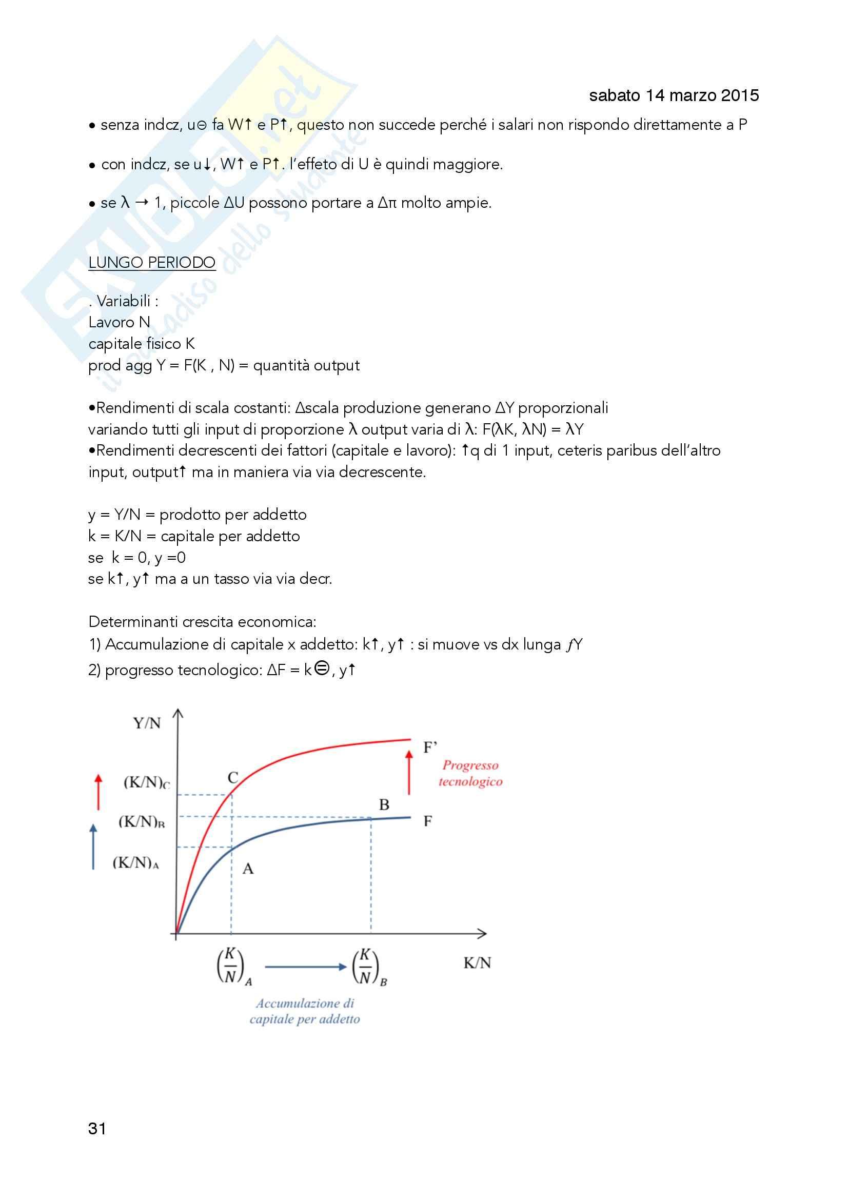 Macroeconomia I Pag. 31