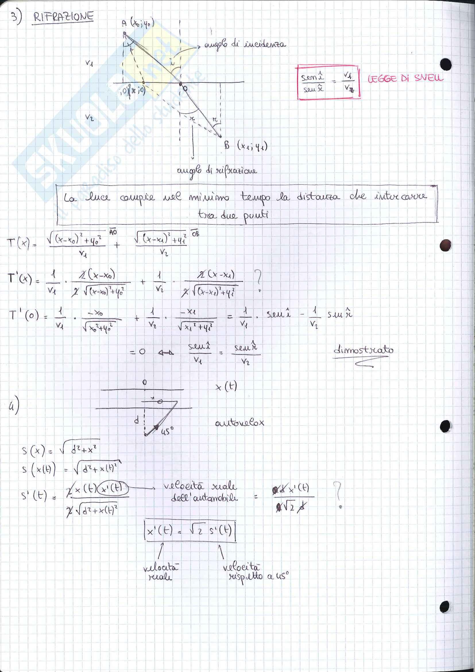 Analisi 1 - appunti seconda parte del programma Pag. 16