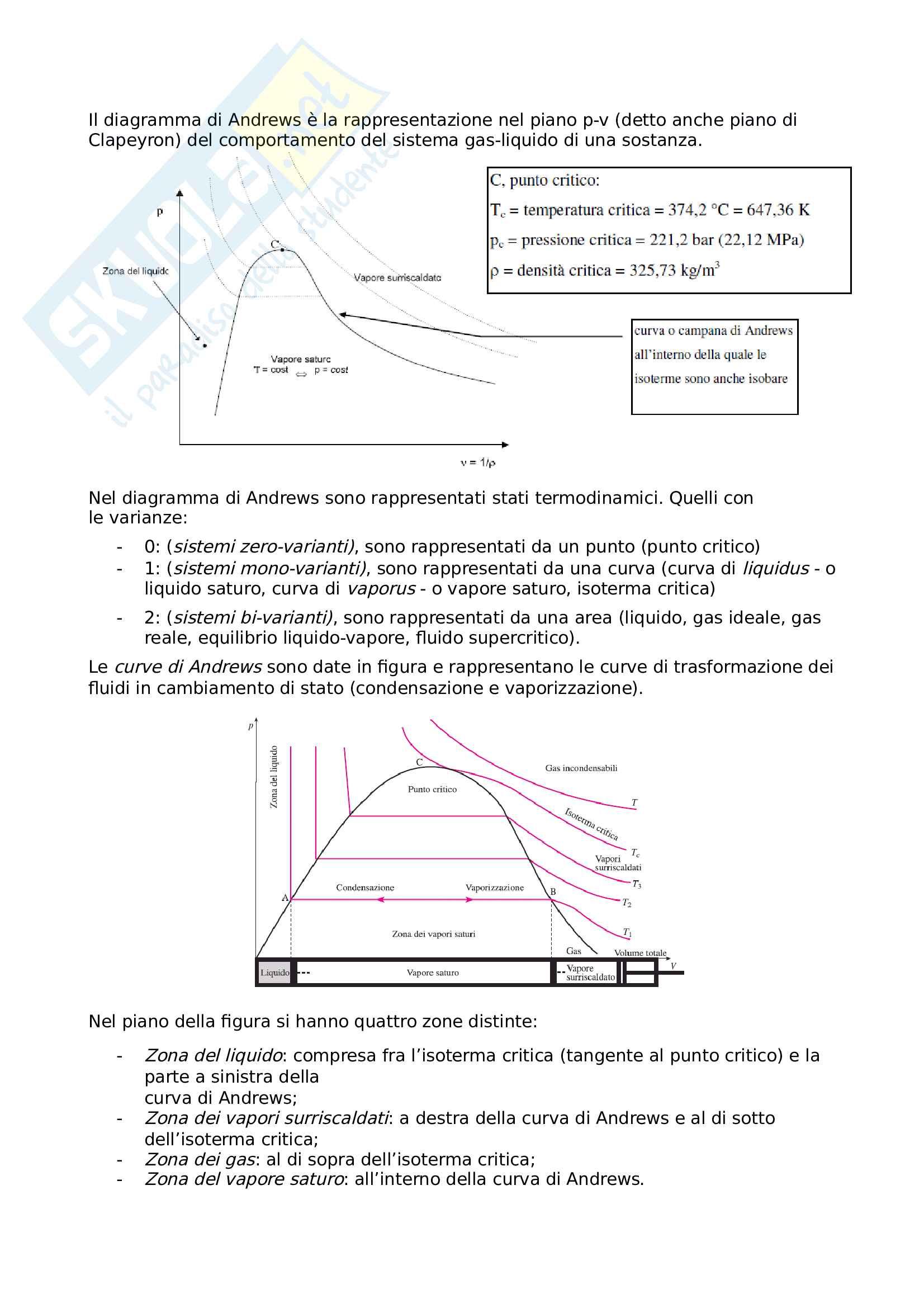 Termodinamica applicata Pag. 16