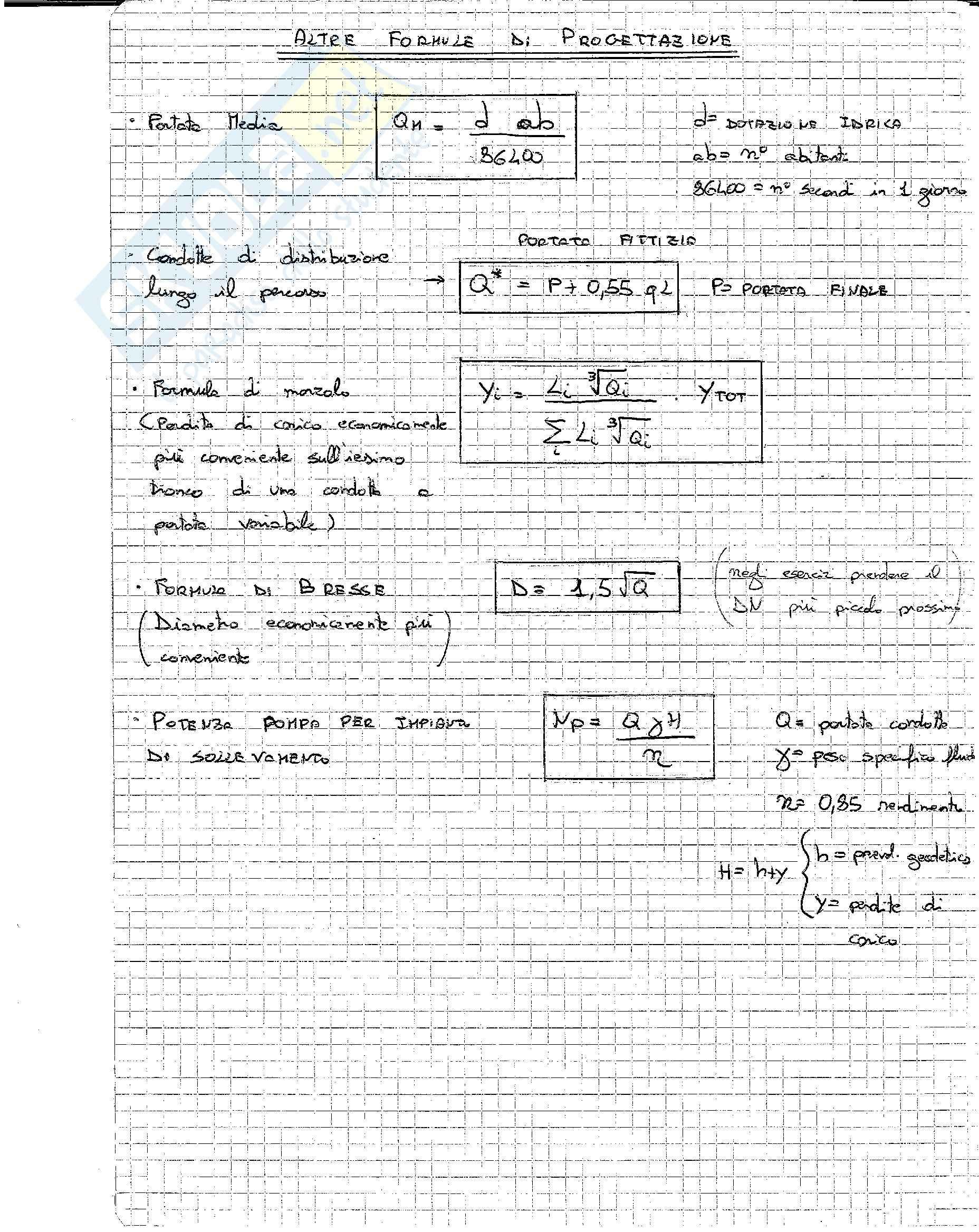 Formulario Idraulica Pag. 16