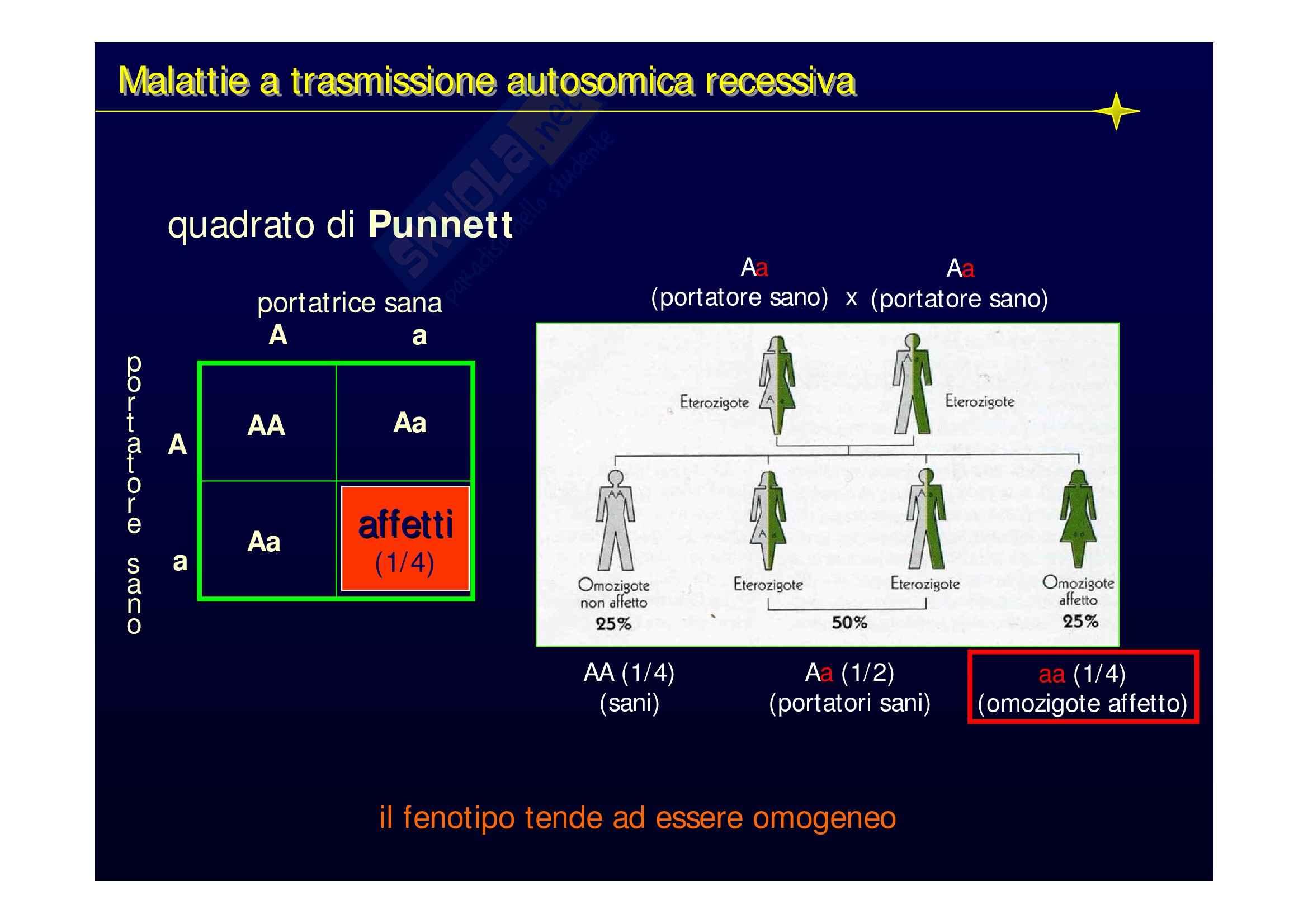 Genetica medica - lezioni Pag. 46