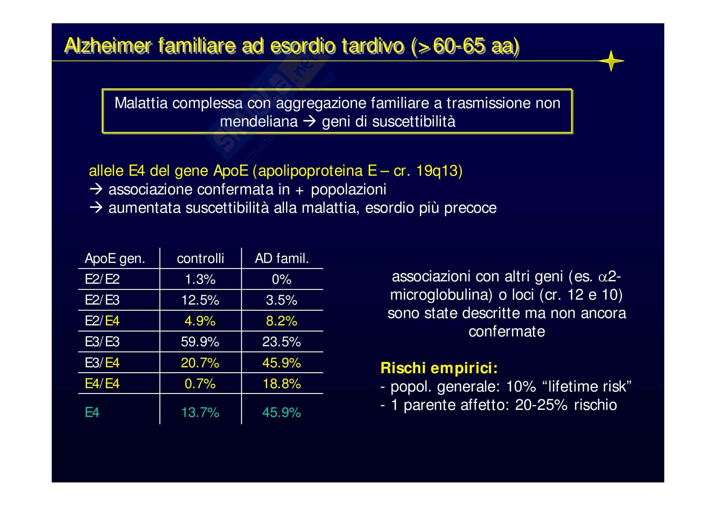Genetica medica - lezioni Pag. 61