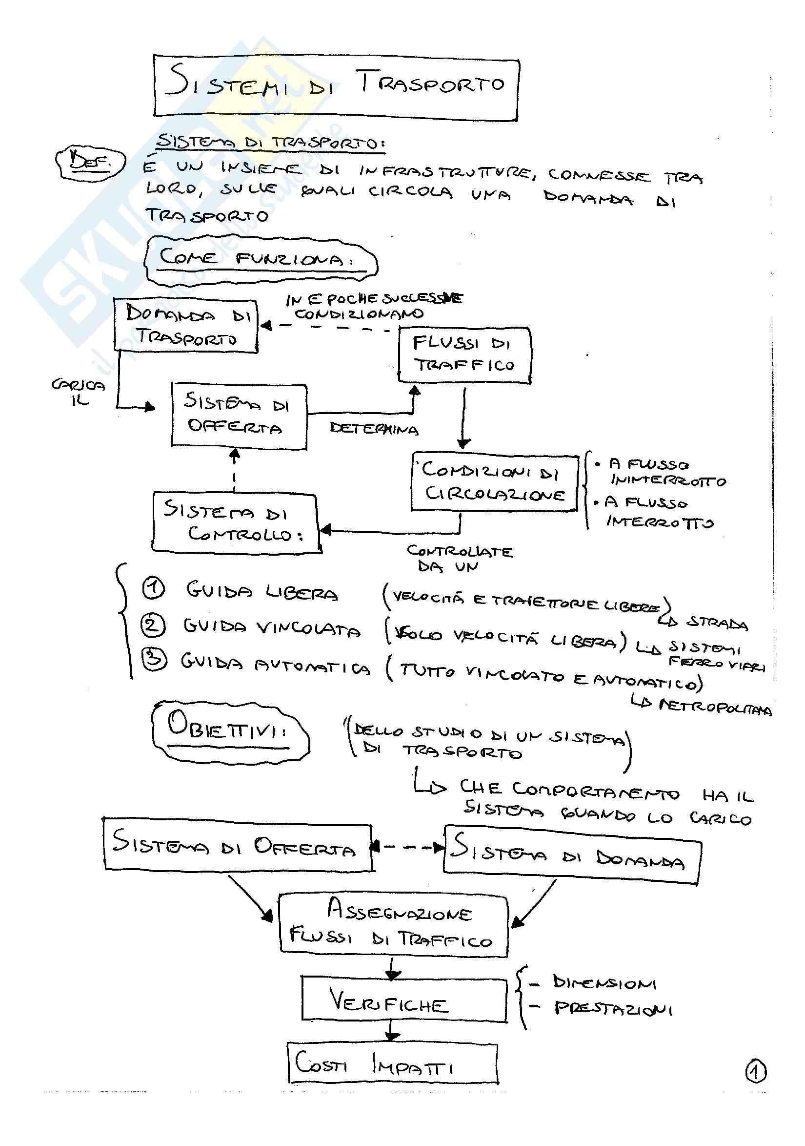 Teoria ed esercizi svolti, Sistemi di trasporto Pag. 1