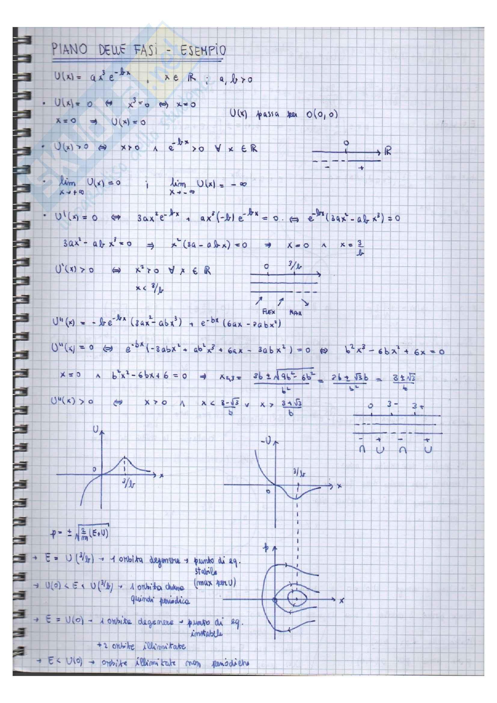 Meccanica Razionale - Esercizi Svolti