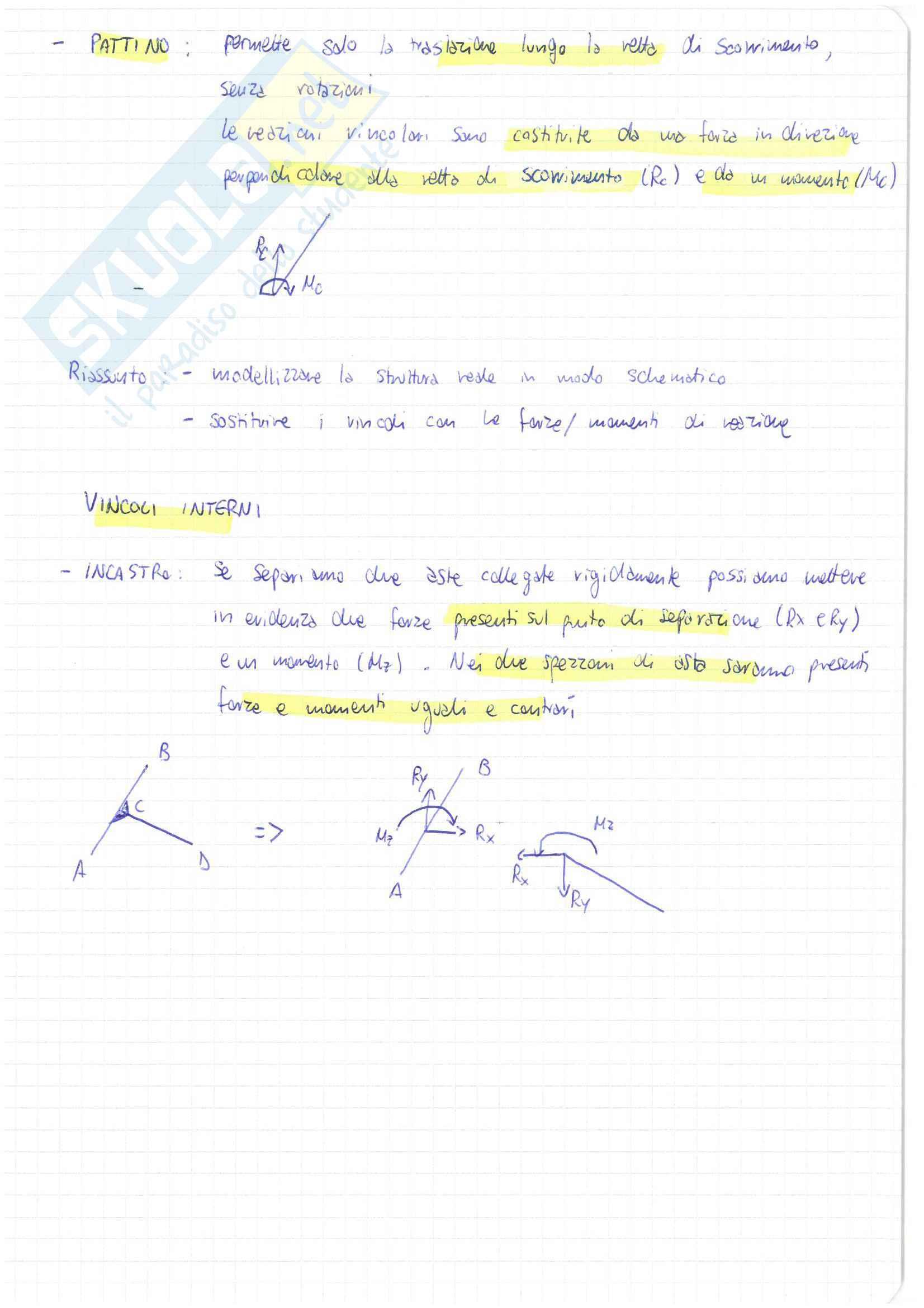 Costruzioni di macchine 1 lezione Pag. 31