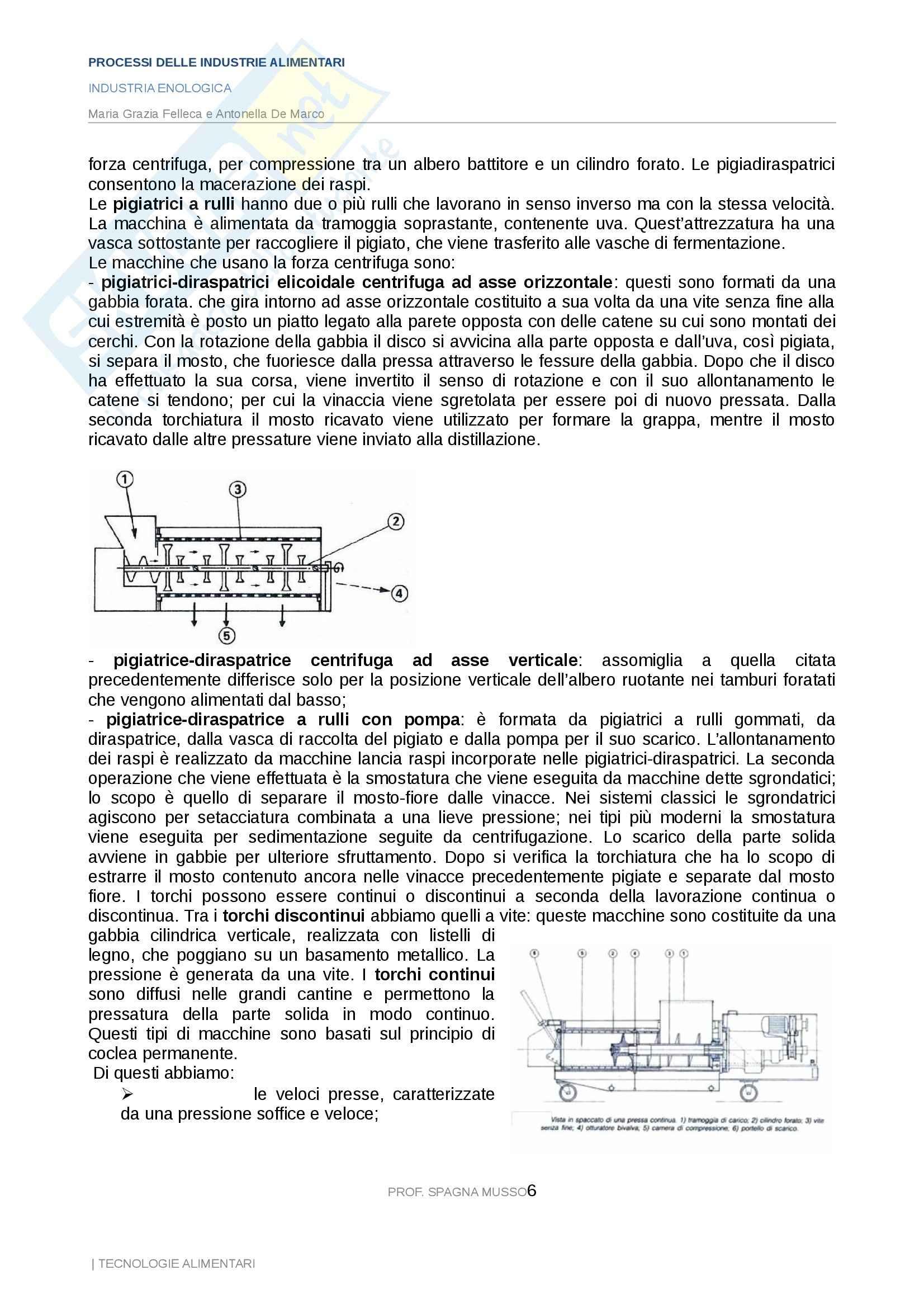 Processi delle industrie alimentari - Appunti Pag. 6