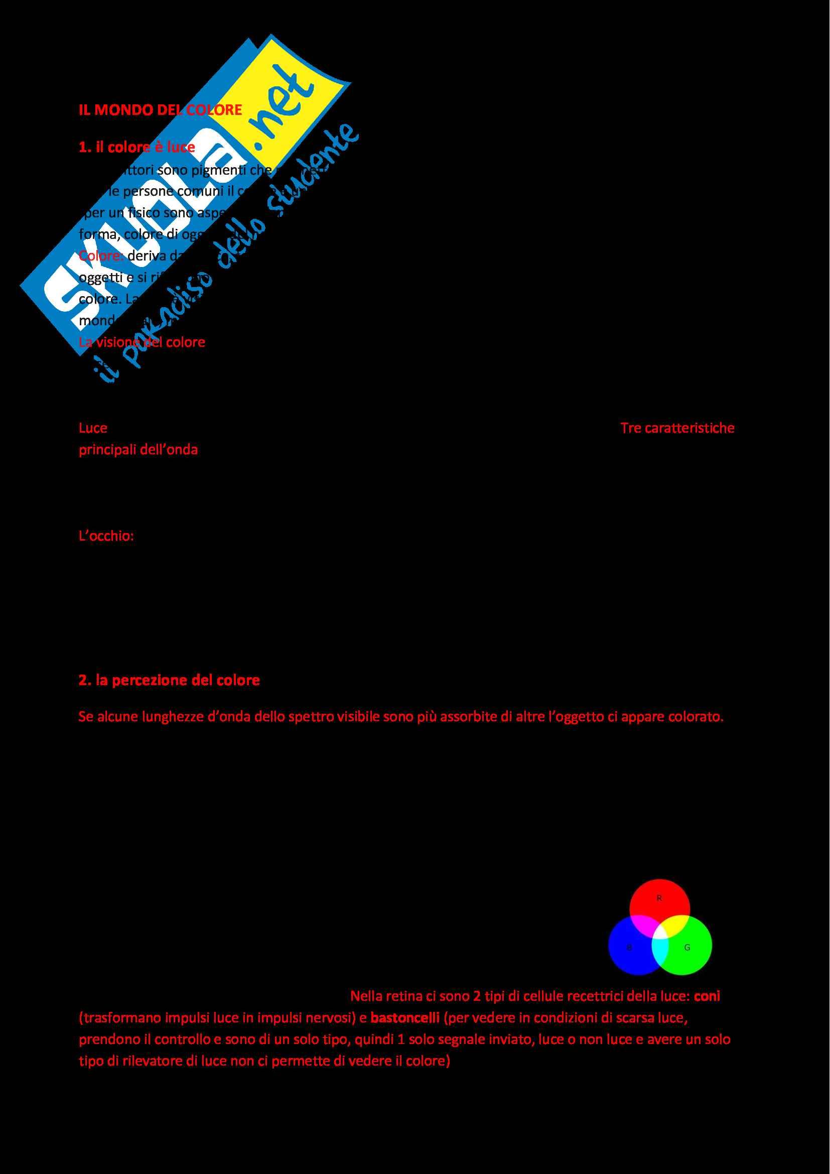Disegno: il colore, la percezione, teoria tricromatica, contrasti, linguaggio