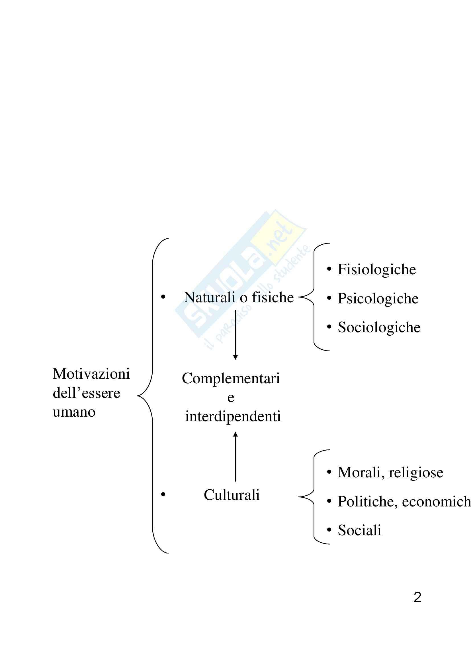 Economia aziendale - sistema azienda Pag. 2