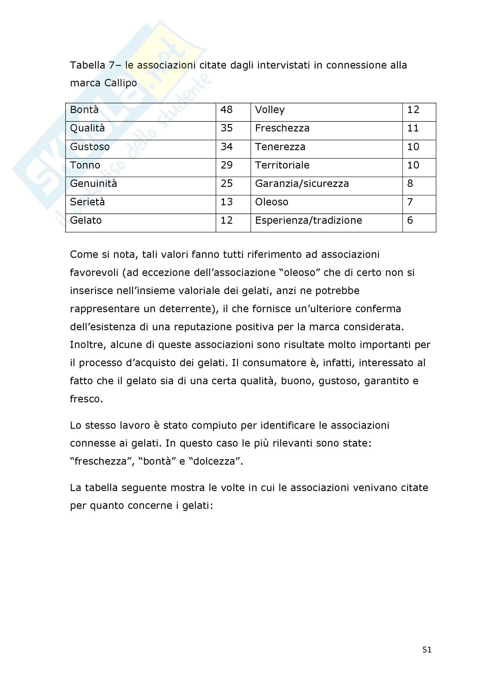 Tesi - I fattori di successo della brand extension: il ruolo del brand to category fit – il caso Callipo Pag. 51