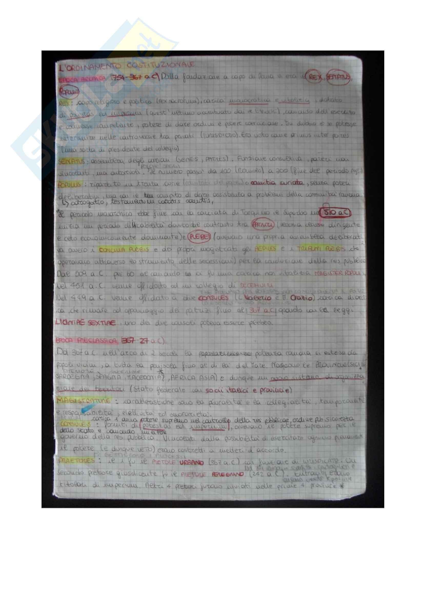 Diritto romano - l'ordinamento costituzionale