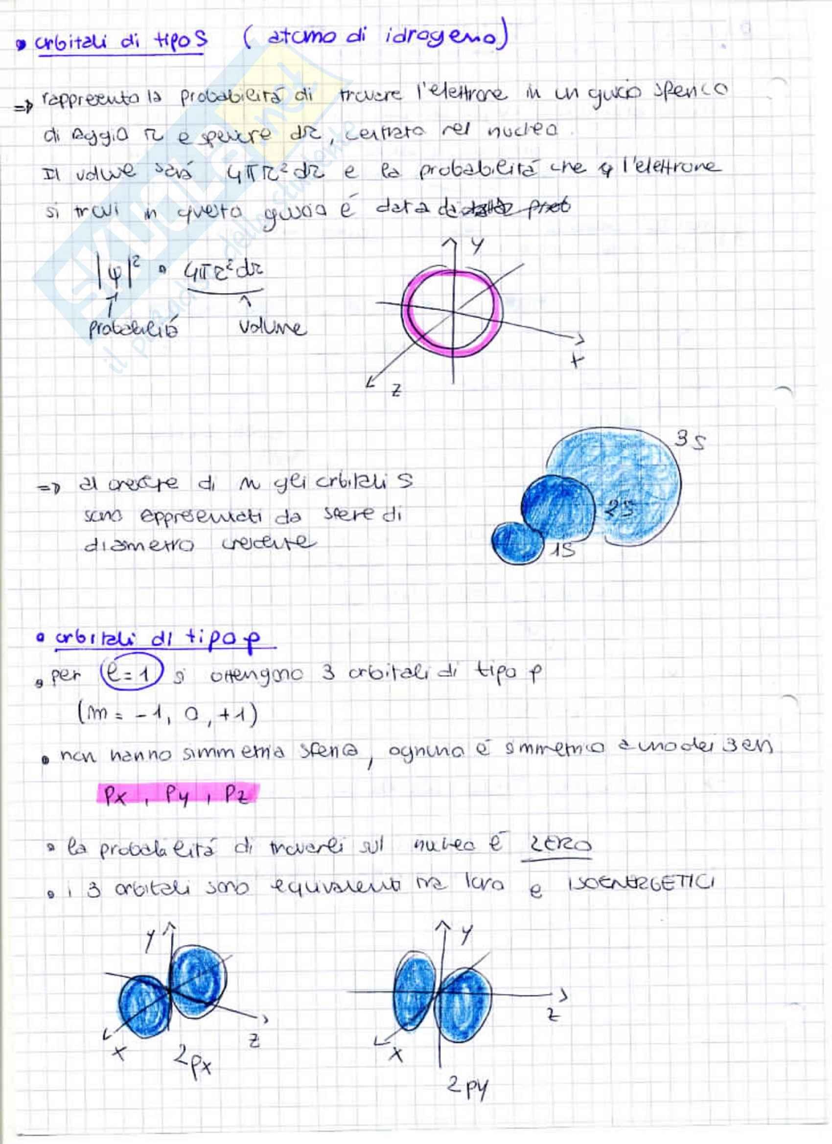Lezioni: Appunti di Chimica Pag. 26