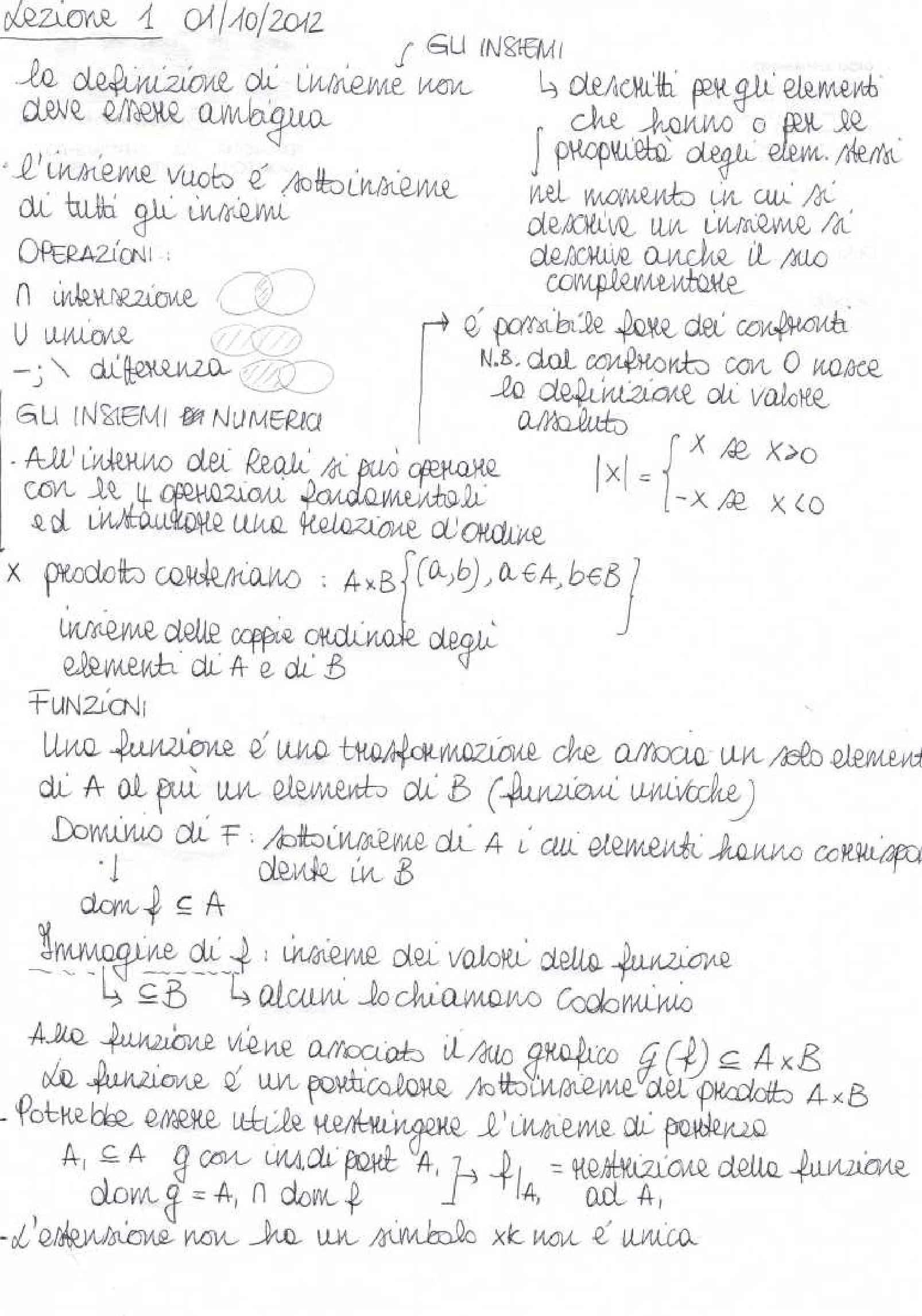 Analisi matematica I - Appunti