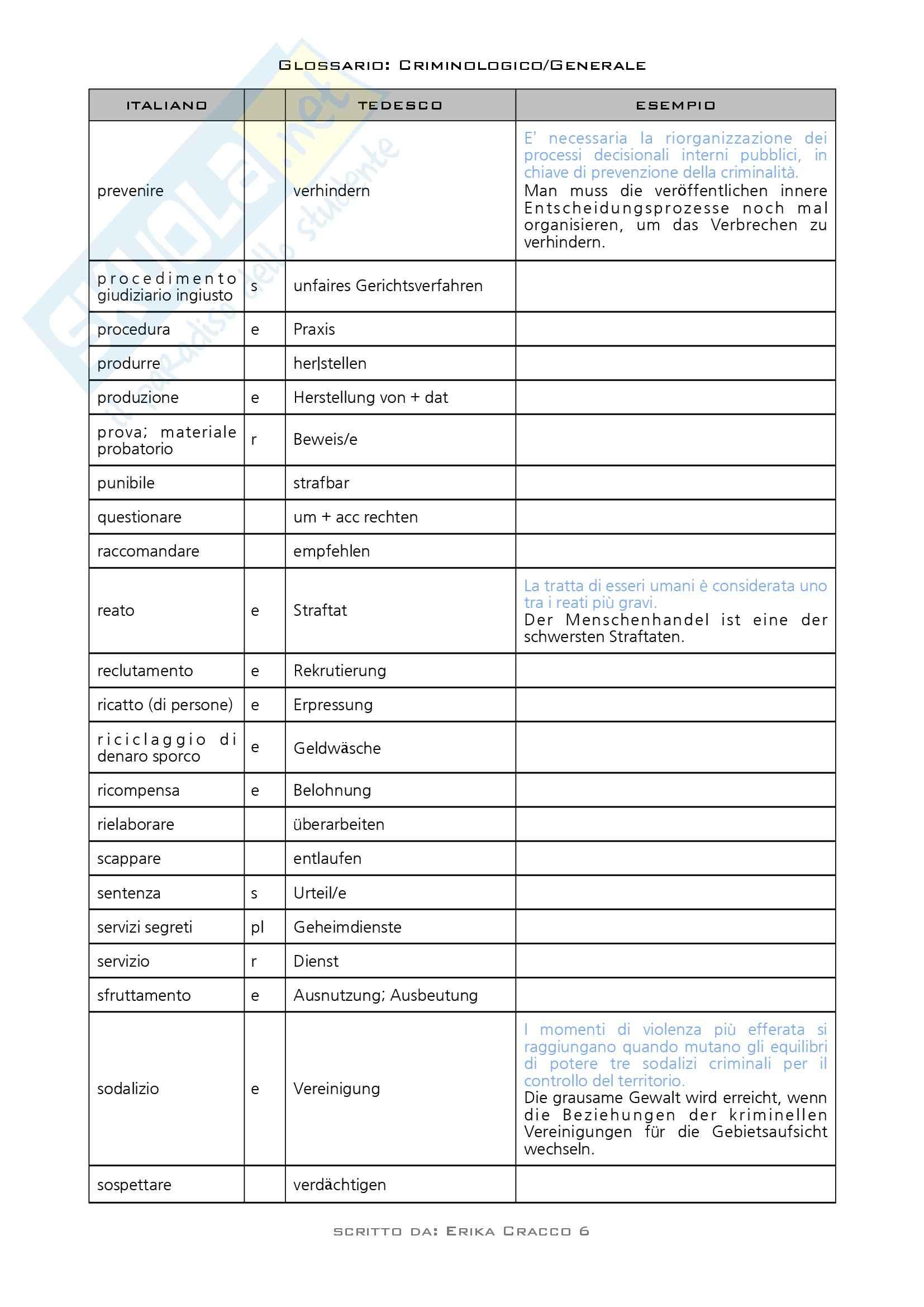 Lingua tedesca - glossario criminologico Pag. 6