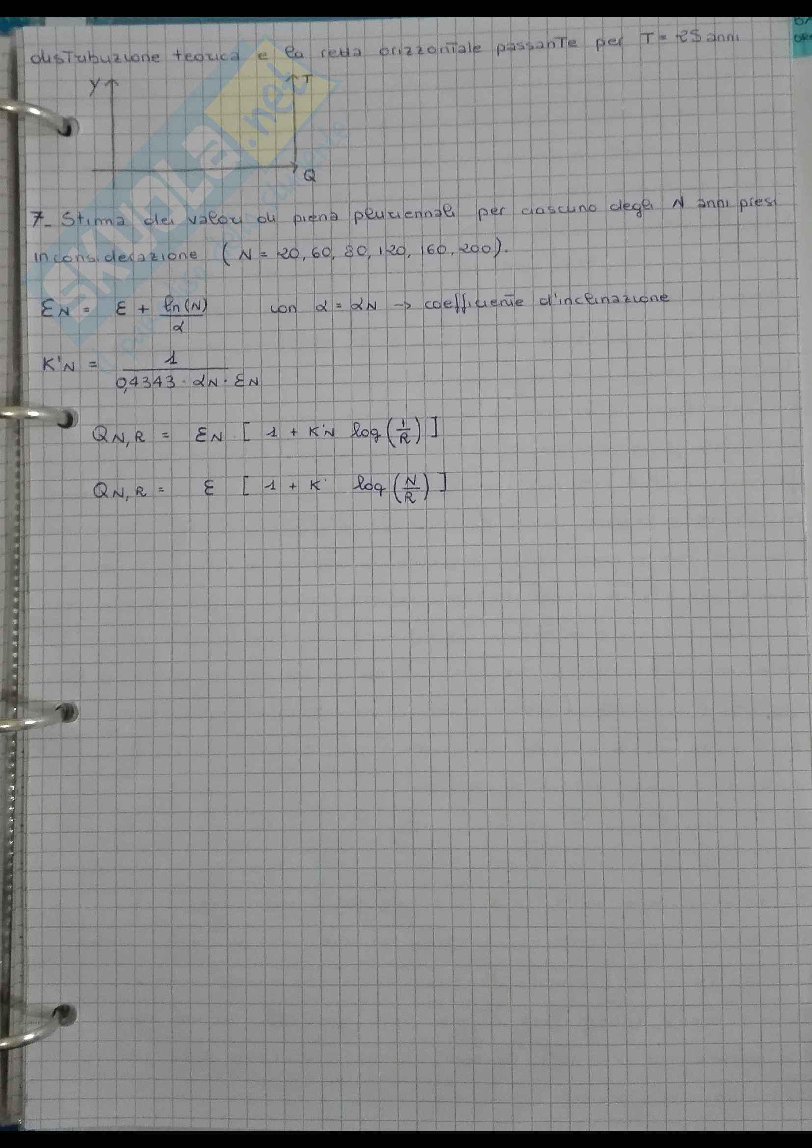 Appunti del corso di Costruzioni Idrauliche Pag. 21