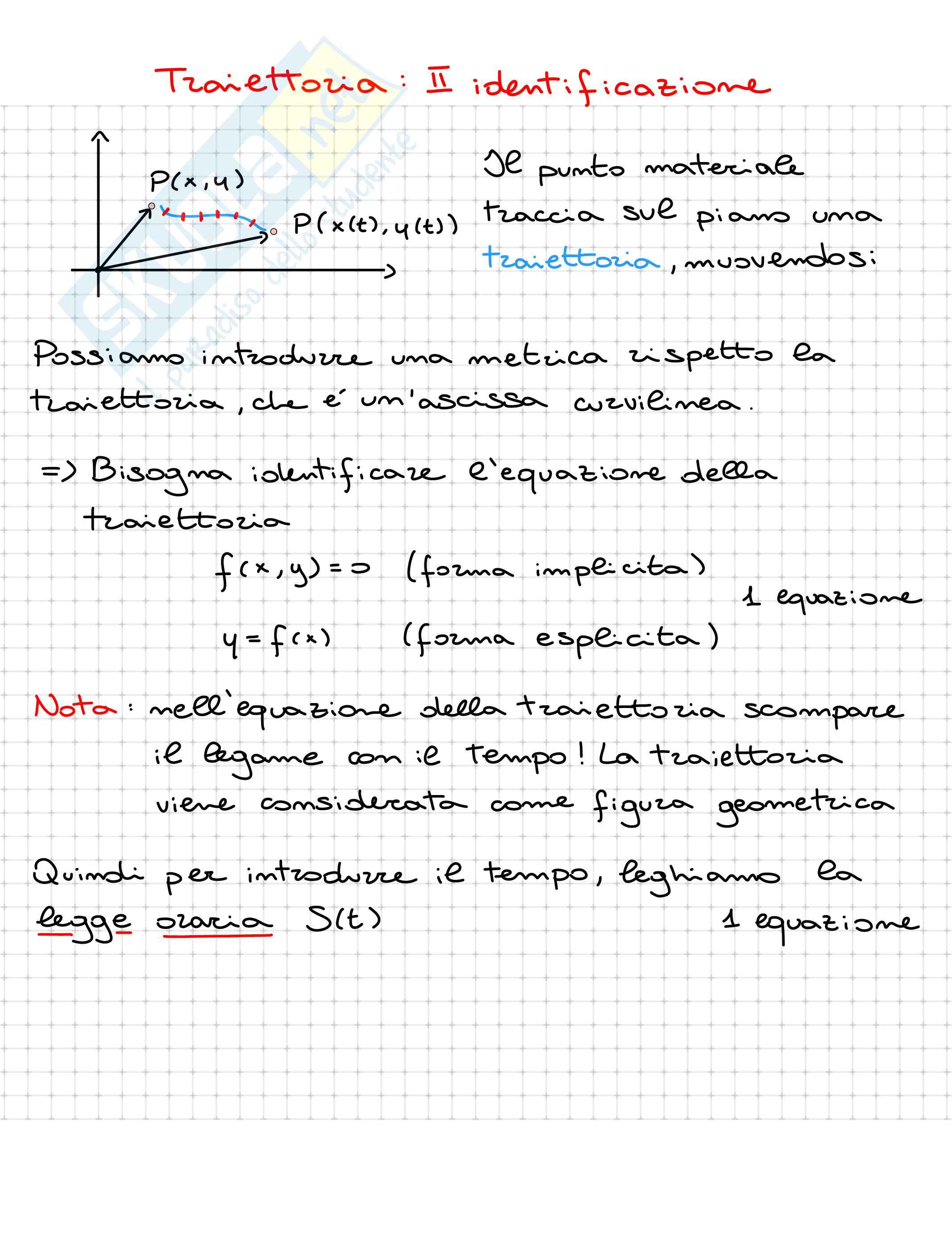 Fisica Generale (I e II) Pag. 11