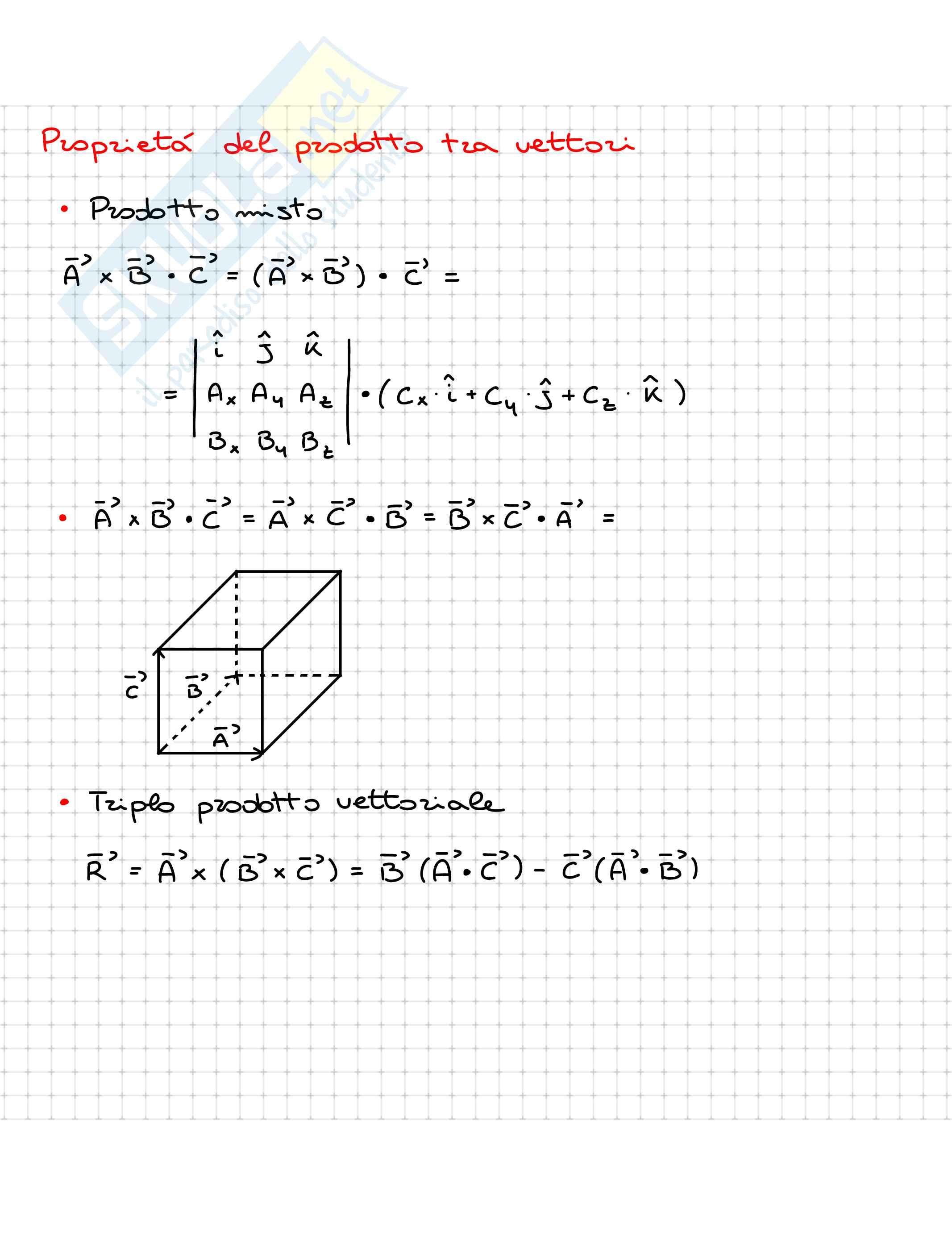 Fisica Generale (I e II) Pag. 6