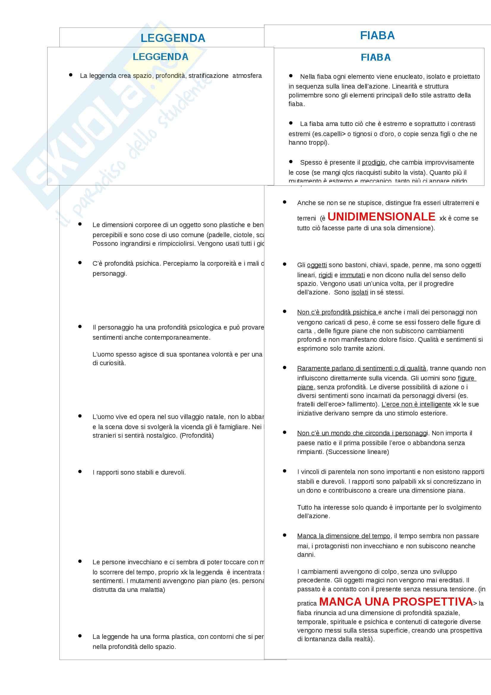 Riassunto esame Semiotica del testo, prof. Pisanty, libro consigliato La Fiaba Popolare Europea, Max Luthi