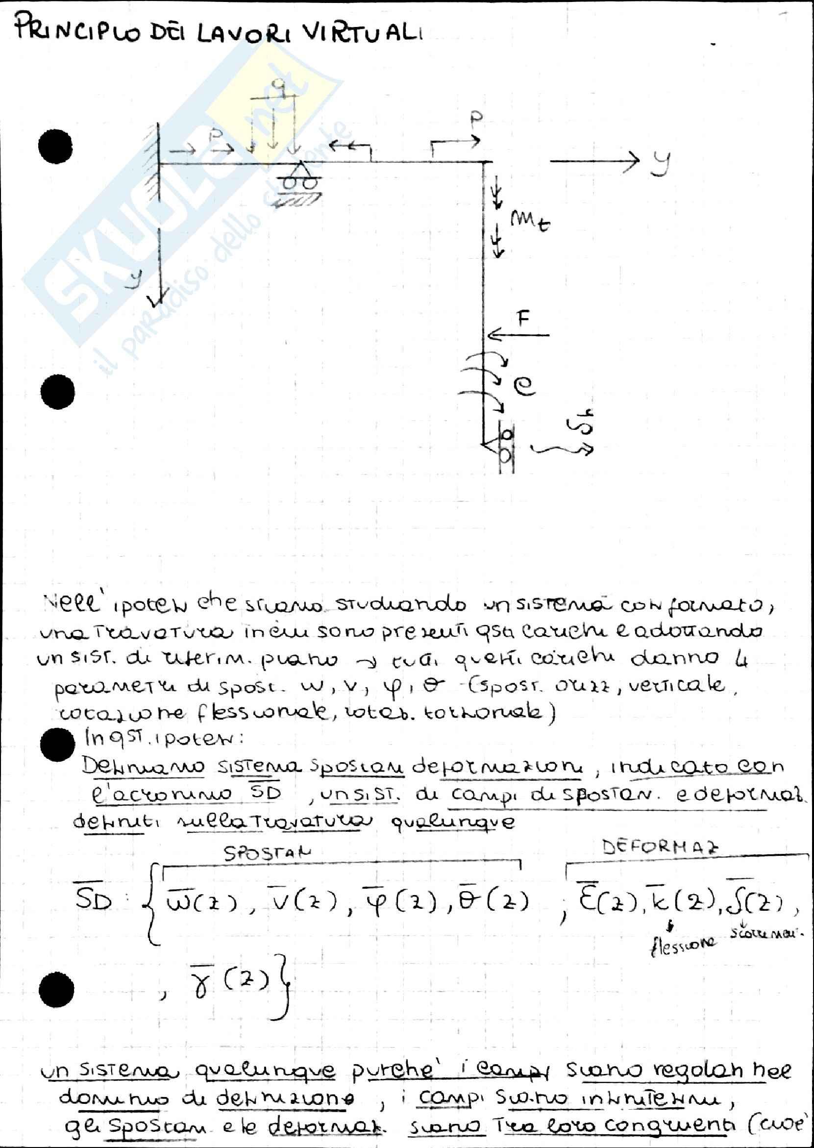 Metodo dei momenti,Metodo delle forze, PLV, Diagrammi qualitativi Scienza delle costruzioni