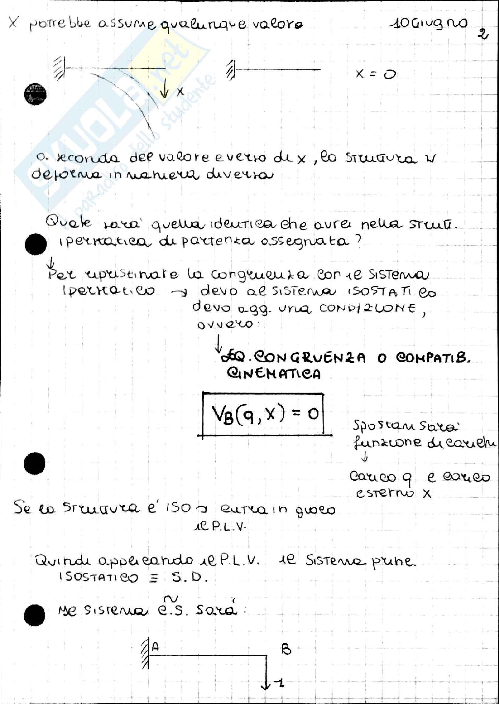Metodo dei momenti,Metodo delle forze, PLV, Diagrammi qualitativi Scienza delle costruzioni Pag. 21