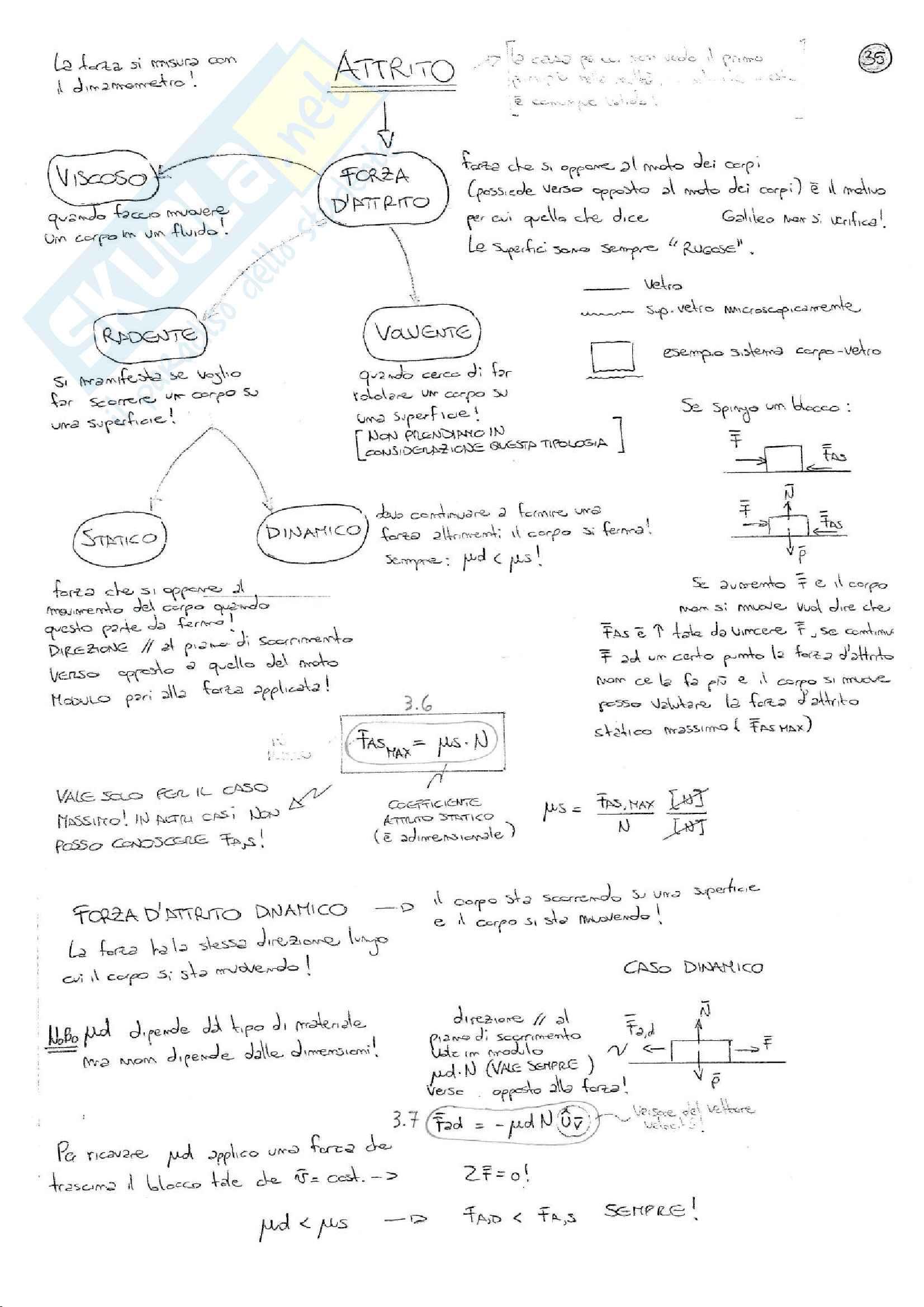 Riassunto e sintesi in schemi esame Fisica 1, prof. Barucca, libri consigliati: Elementi di Fisica - Meccanica - Termodinamica, Mazzoldi - Nigro - Voci; Fisica 1, Vannini - Gettys; Fisica - Volume 1, Mazzoldi - Nigro - Voci Pag. 36