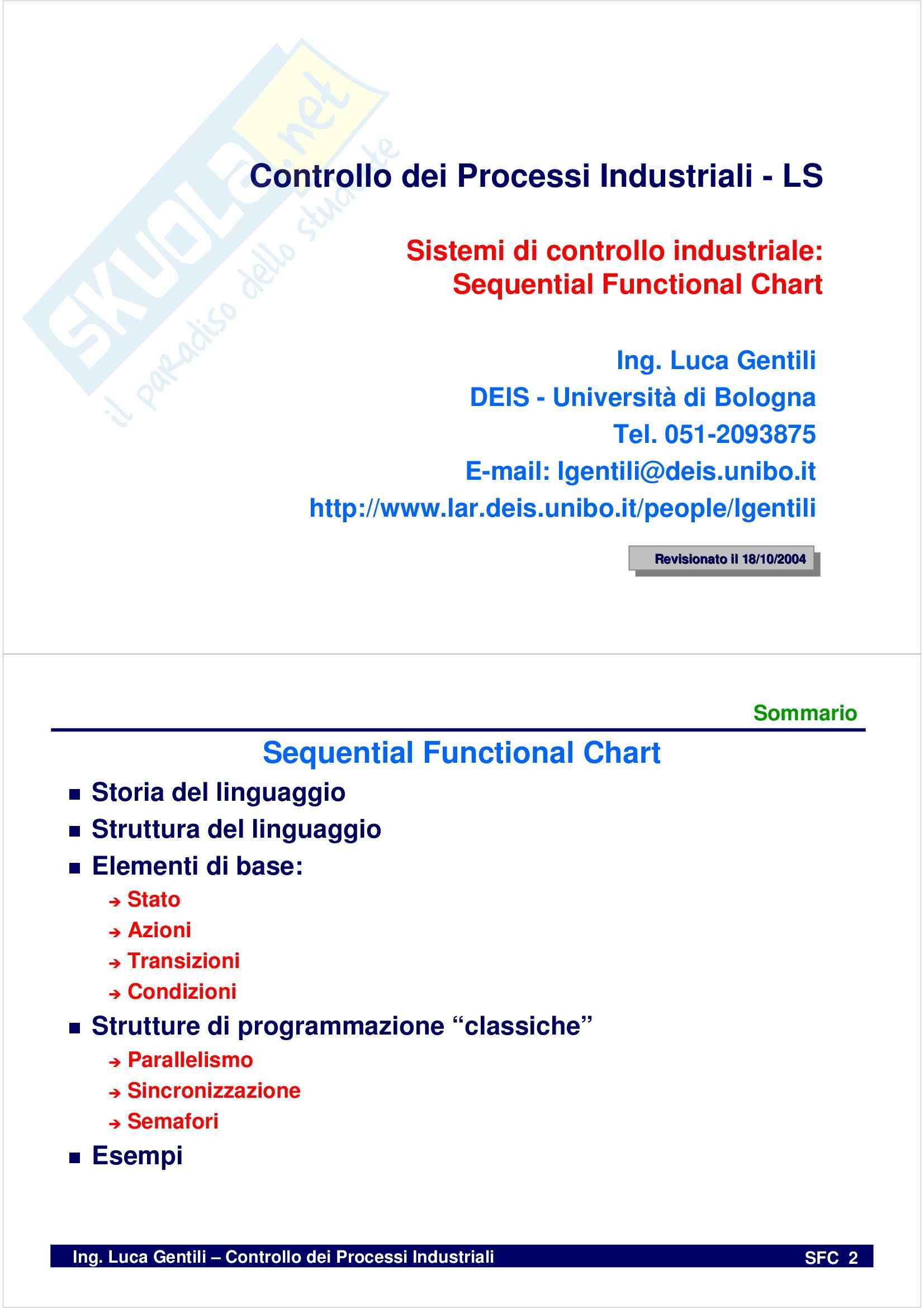 Sistemi di controllo industriale