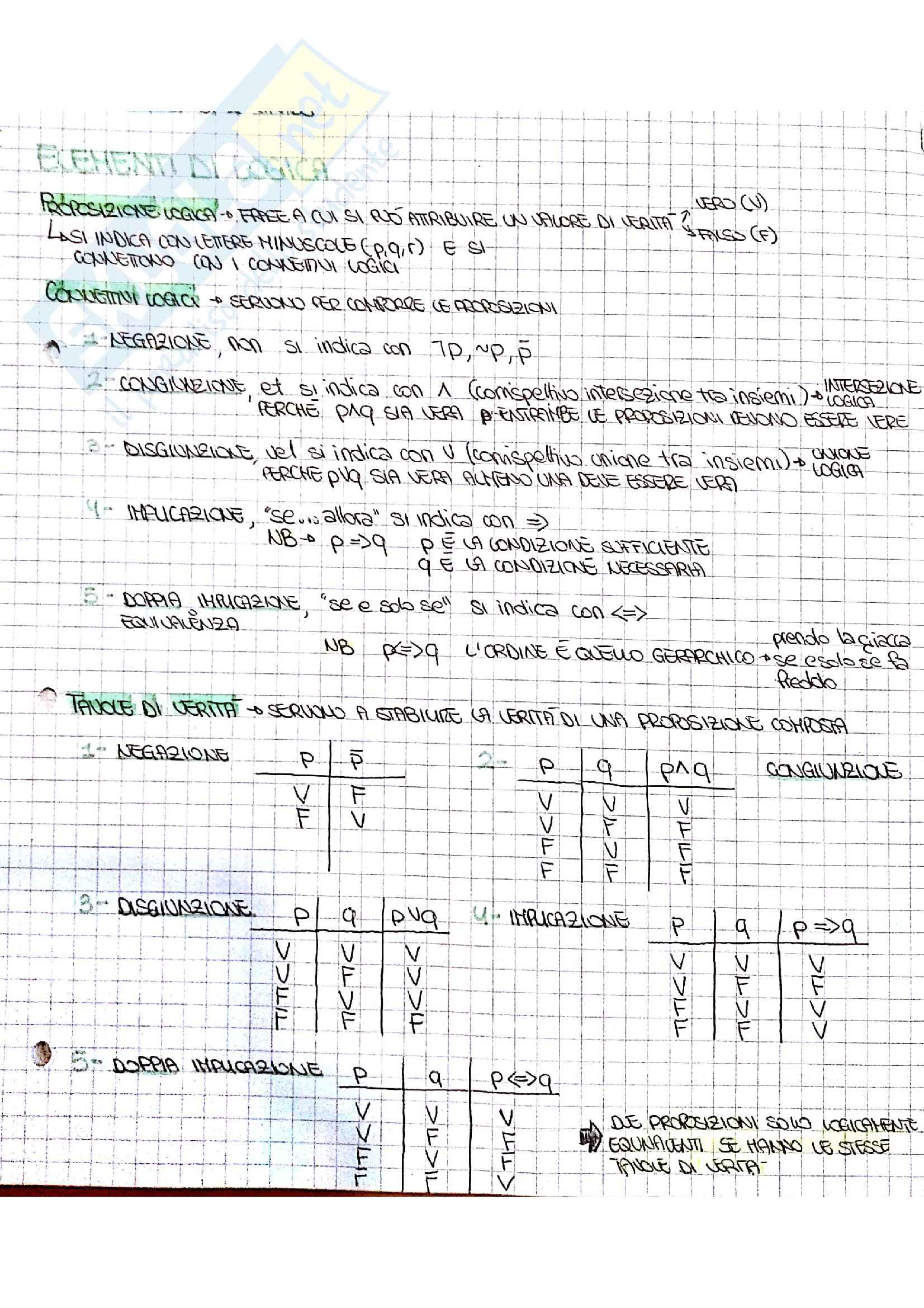Appunti di matematica generale