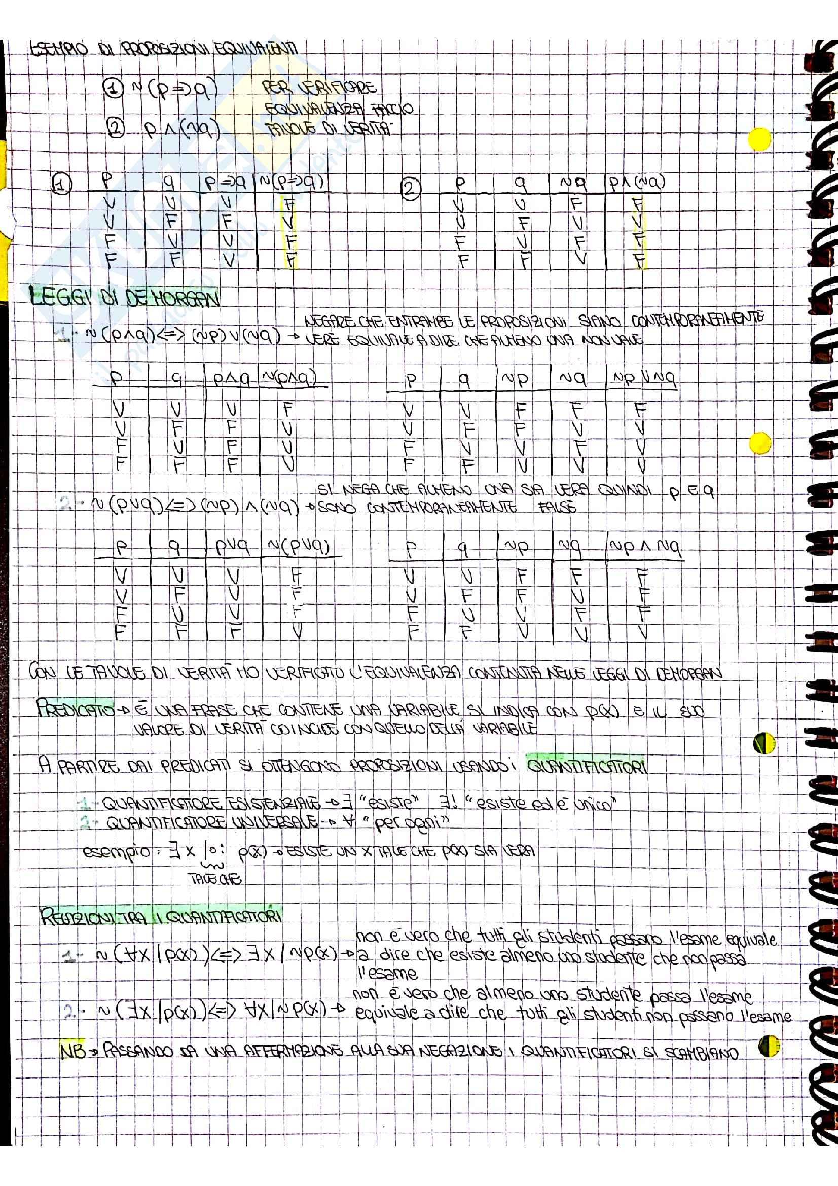 Appunti di matematica generale Pag. 2