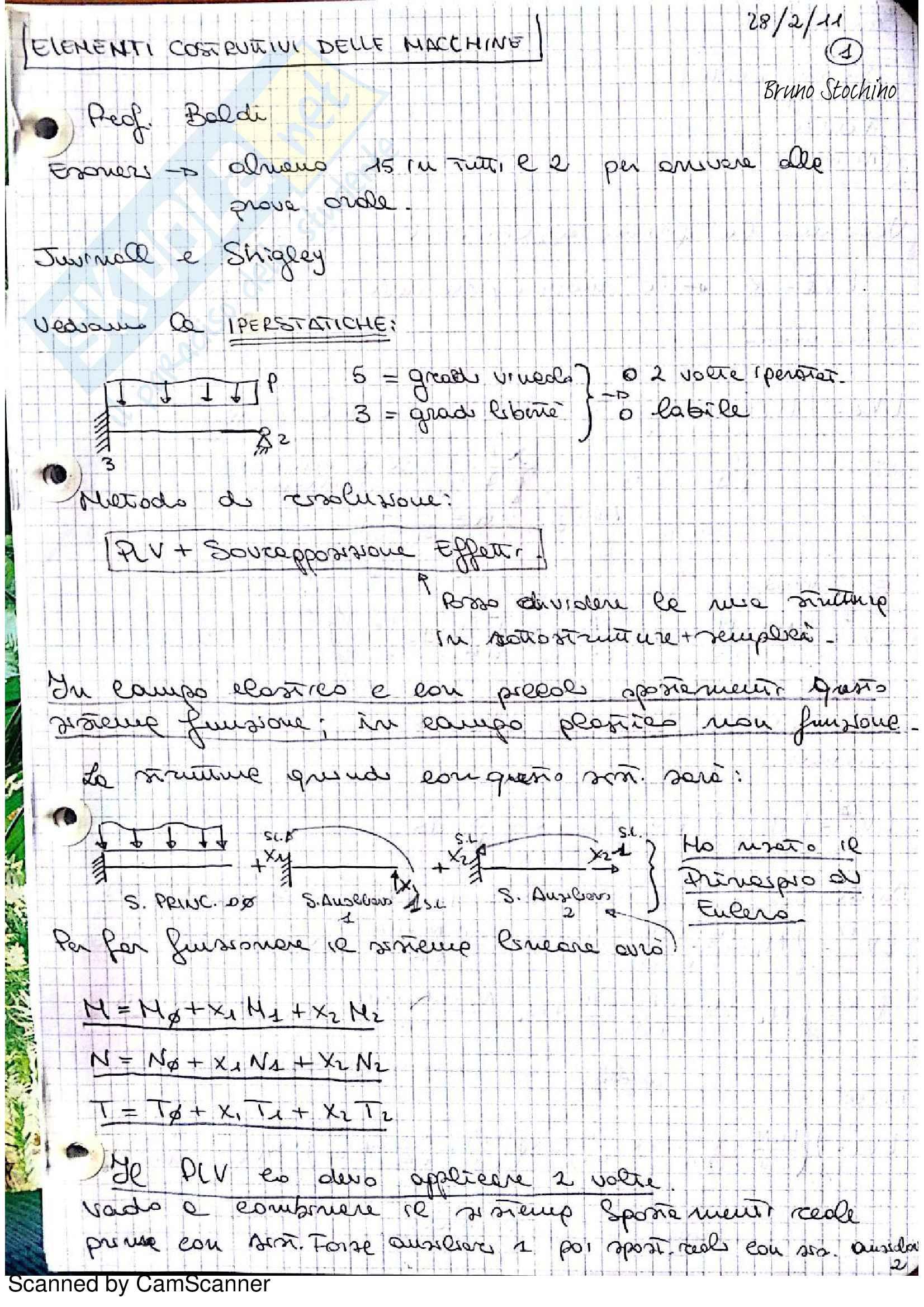 Elementi costruttivi delle macchine Parte 1
