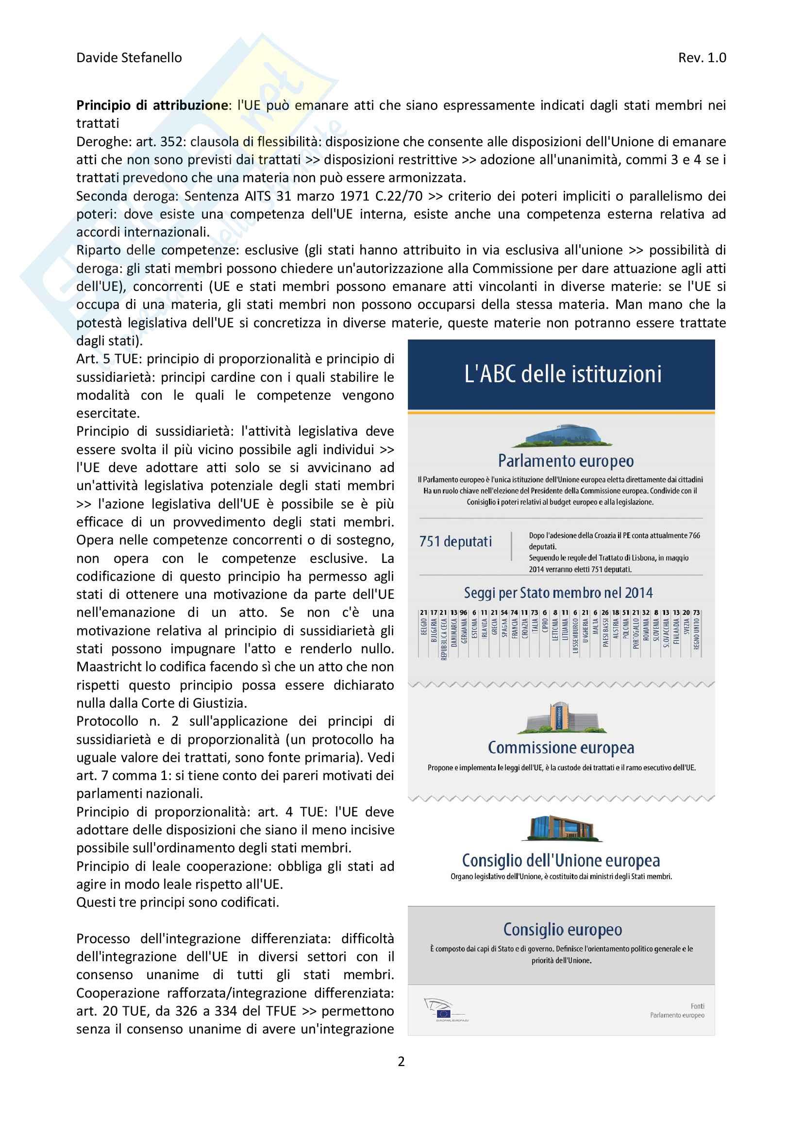Appunti Diritto dell'Unione Europea Pag. 2