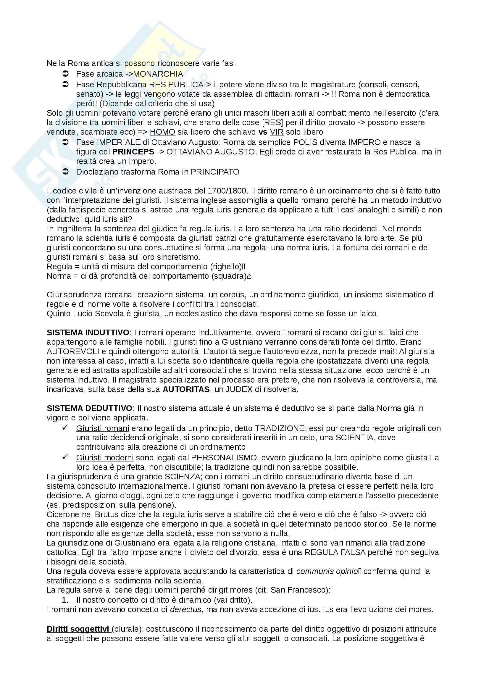 Istituzioni di Diritto Romano Pag. 2