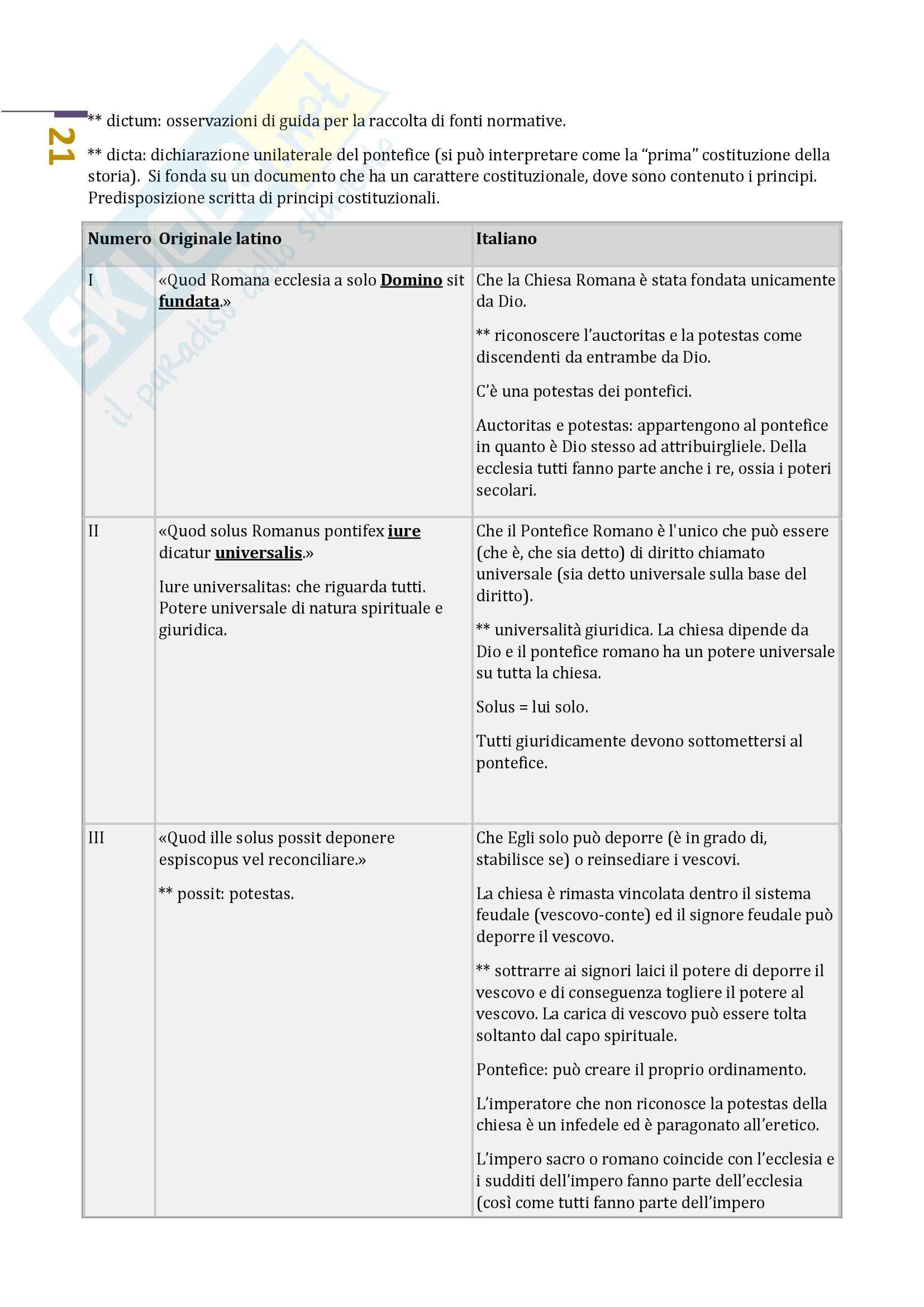Storia del diritto medievale e moderno 1 Prof.ssa Natalini (Unitn). Pag. 21
