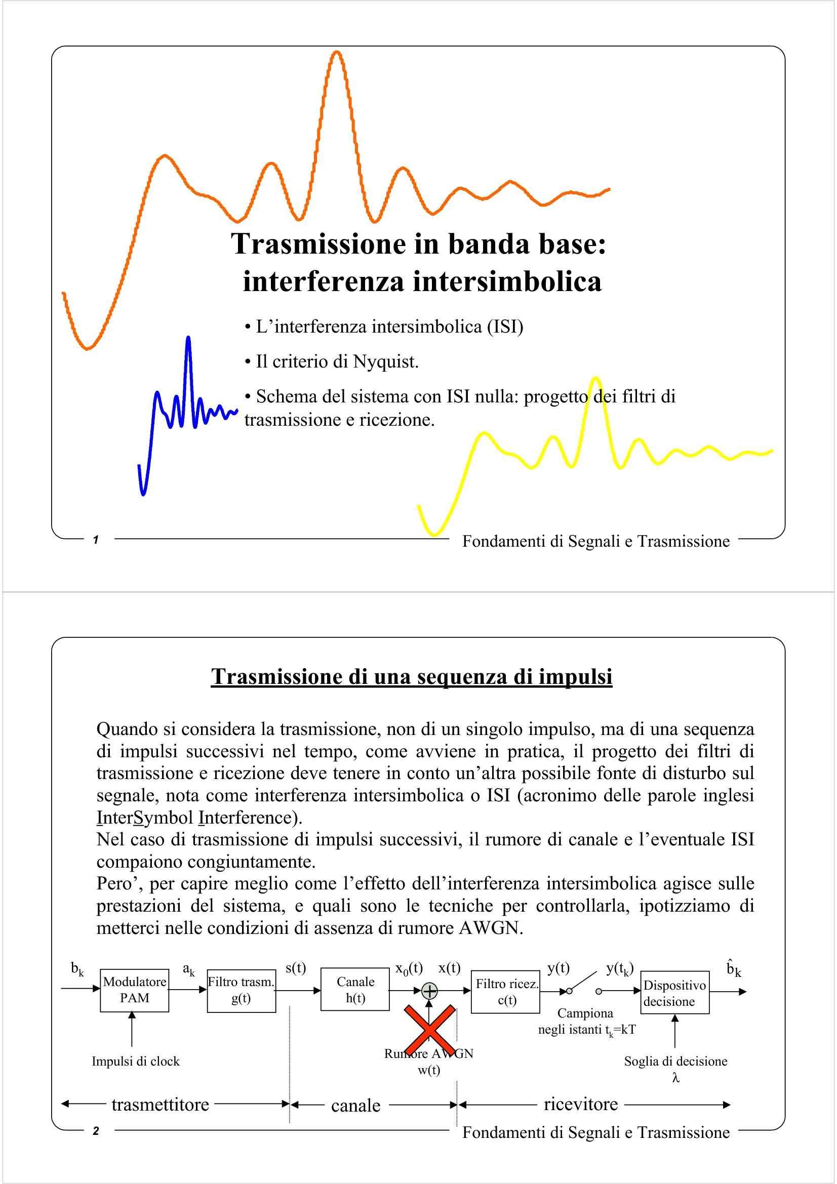 Trasmissione in banda base - Interferenza intersimbolica