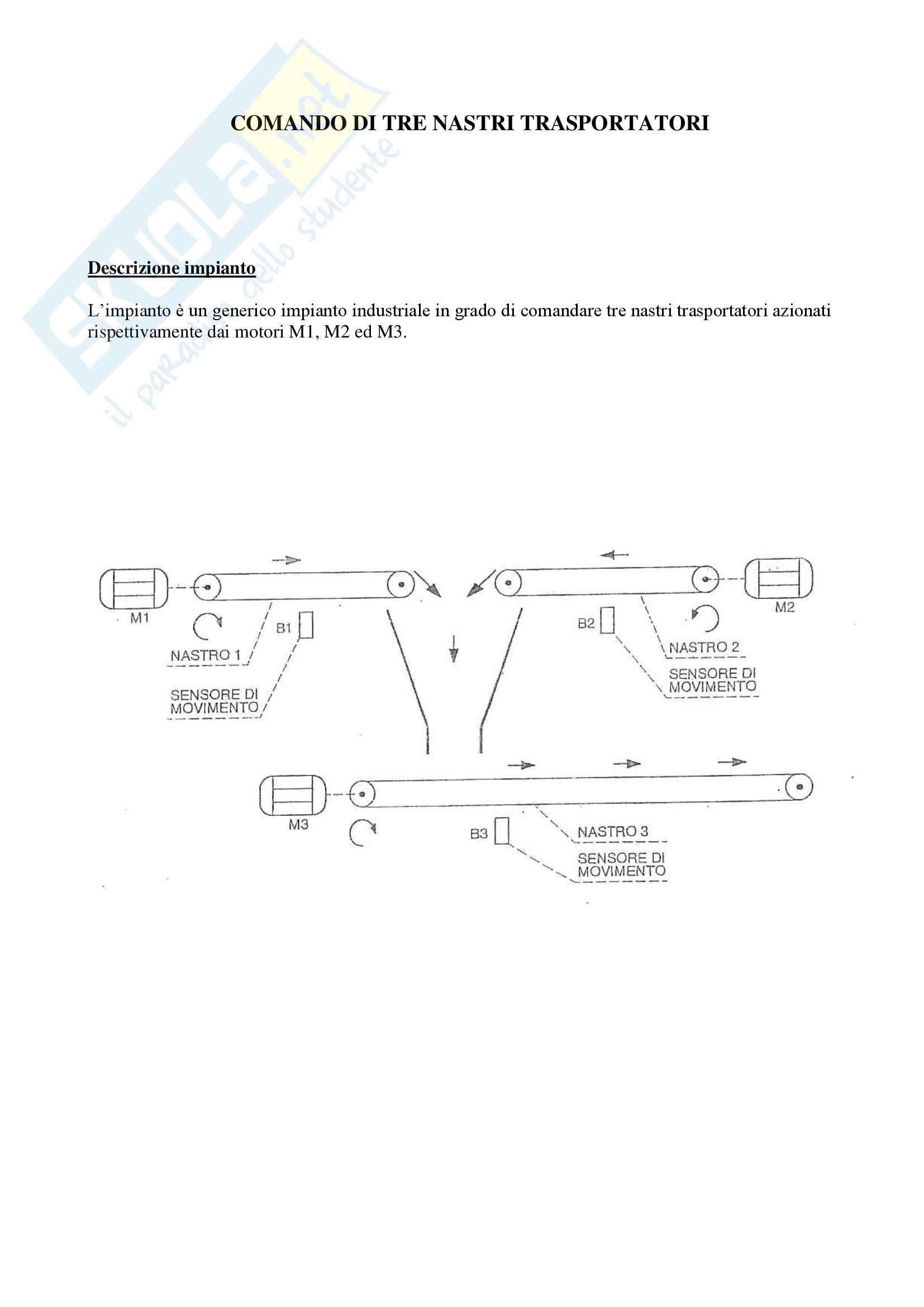 Tecnologie Sistemi Automazione e Controllo - comando di tre nastri trasportatori