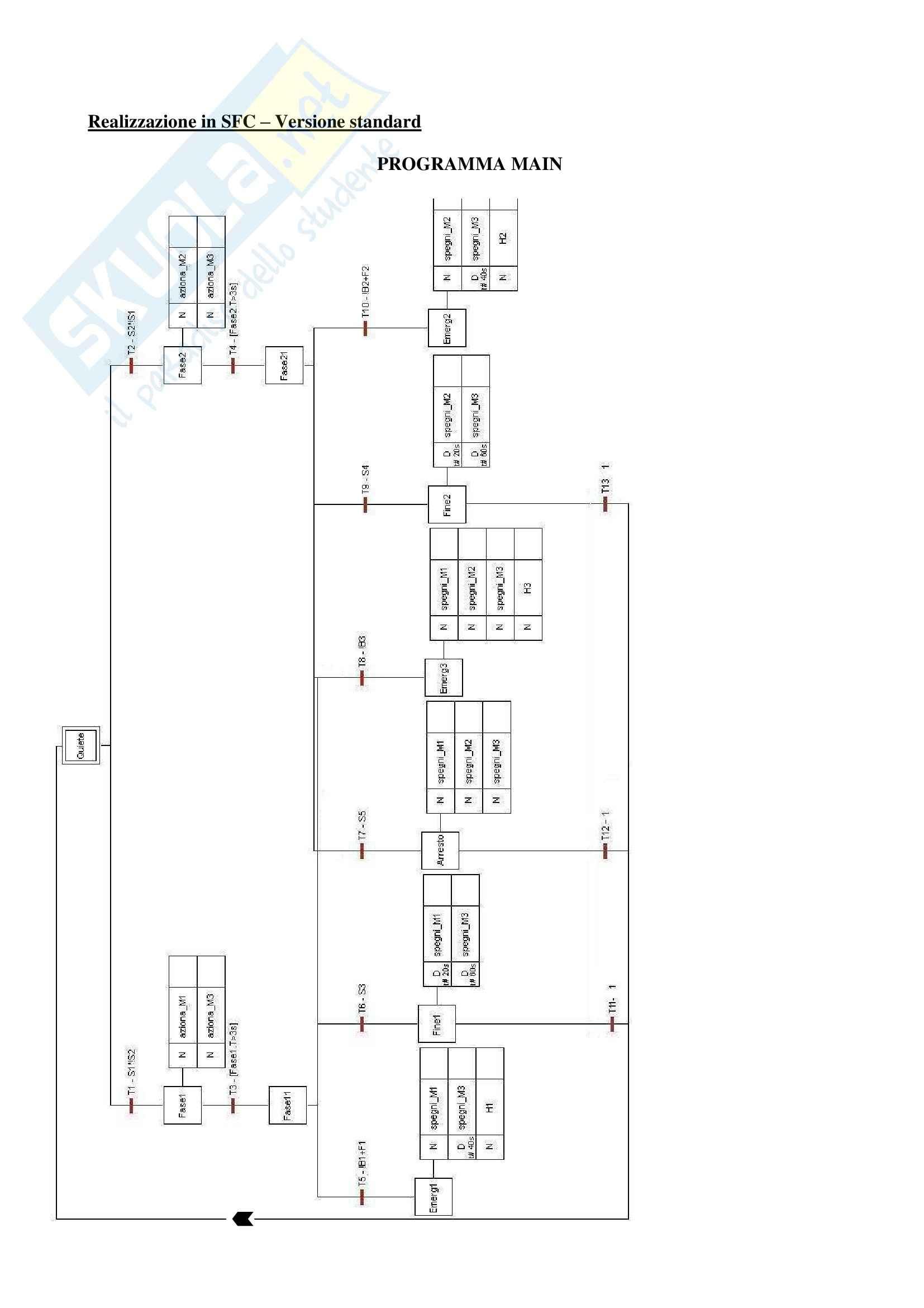 Tecnologie Sistemi Automazione e Controllo - comando di tre nastri trasportatori Pag. 6